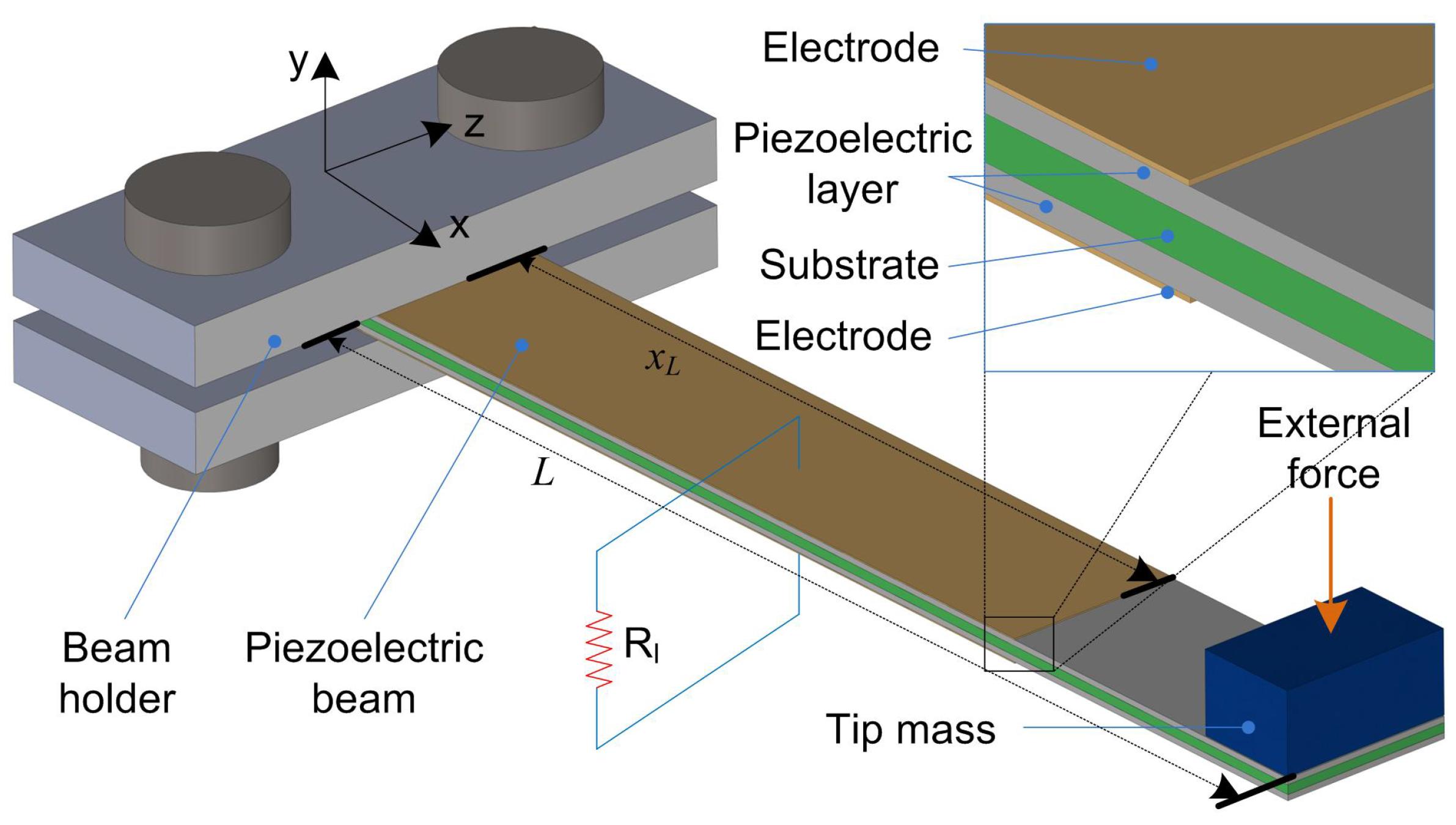 how to make piezoelectric sensor