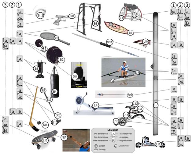 Upright Scissor Lift Wiring Diagram Dw on