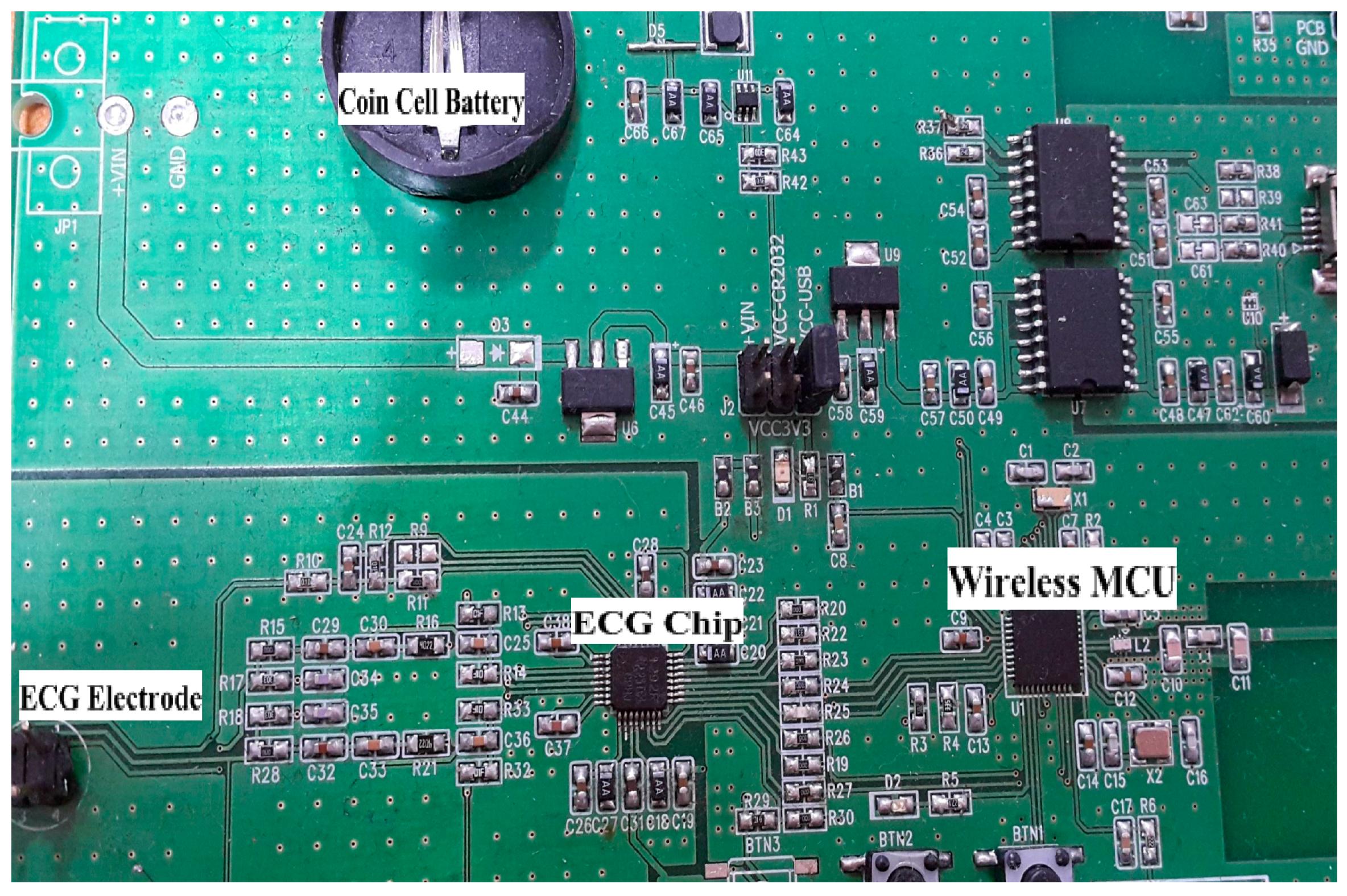 Sensors | Free Full-Text | An Energy-Efficient Algorithm for