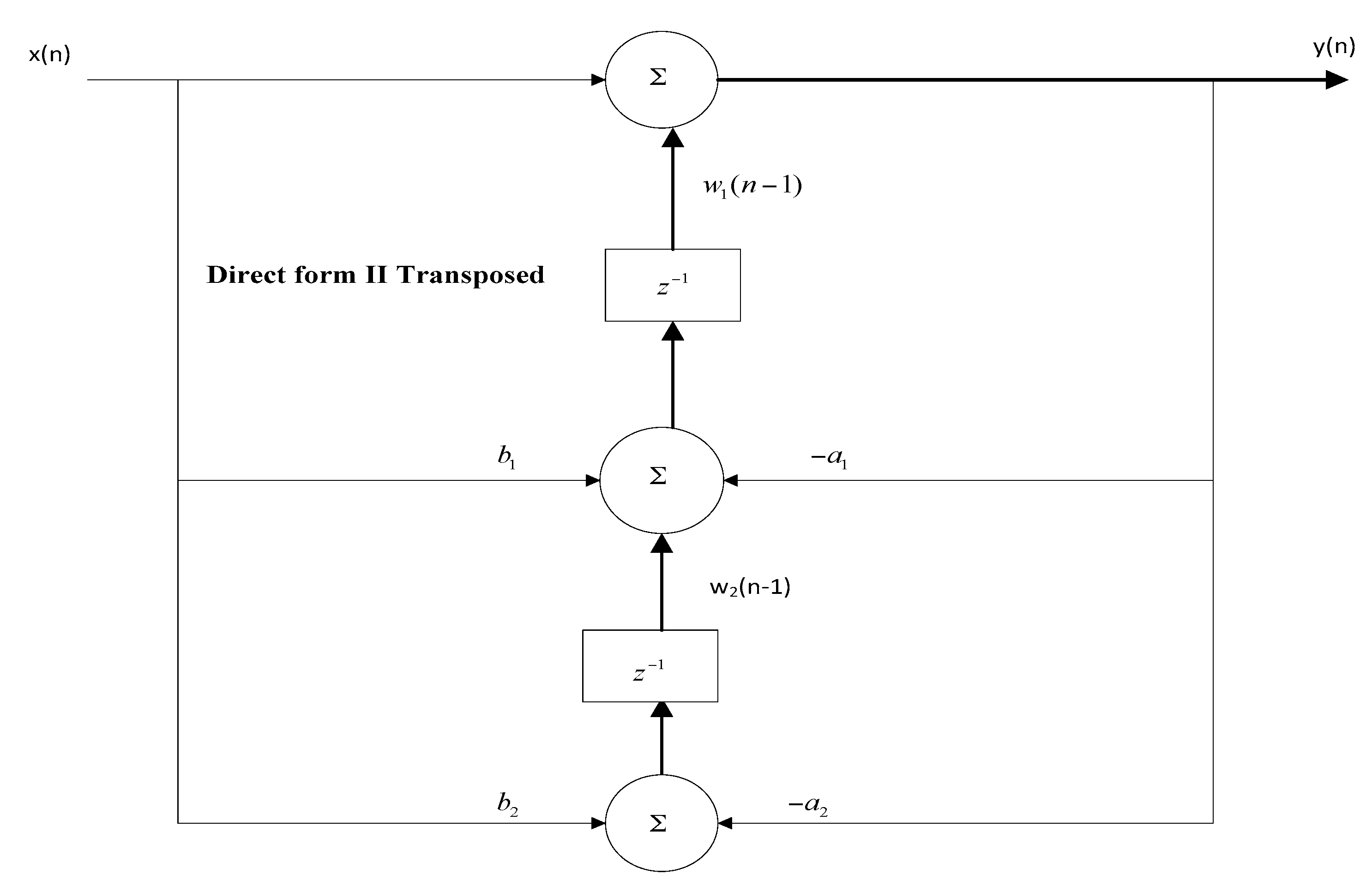 Sensors Free Full Text An Energy Efficient Algorithm For Can Use This Circuit Diagram I Get Nearly Original Ecg Signal 18 00923 G005