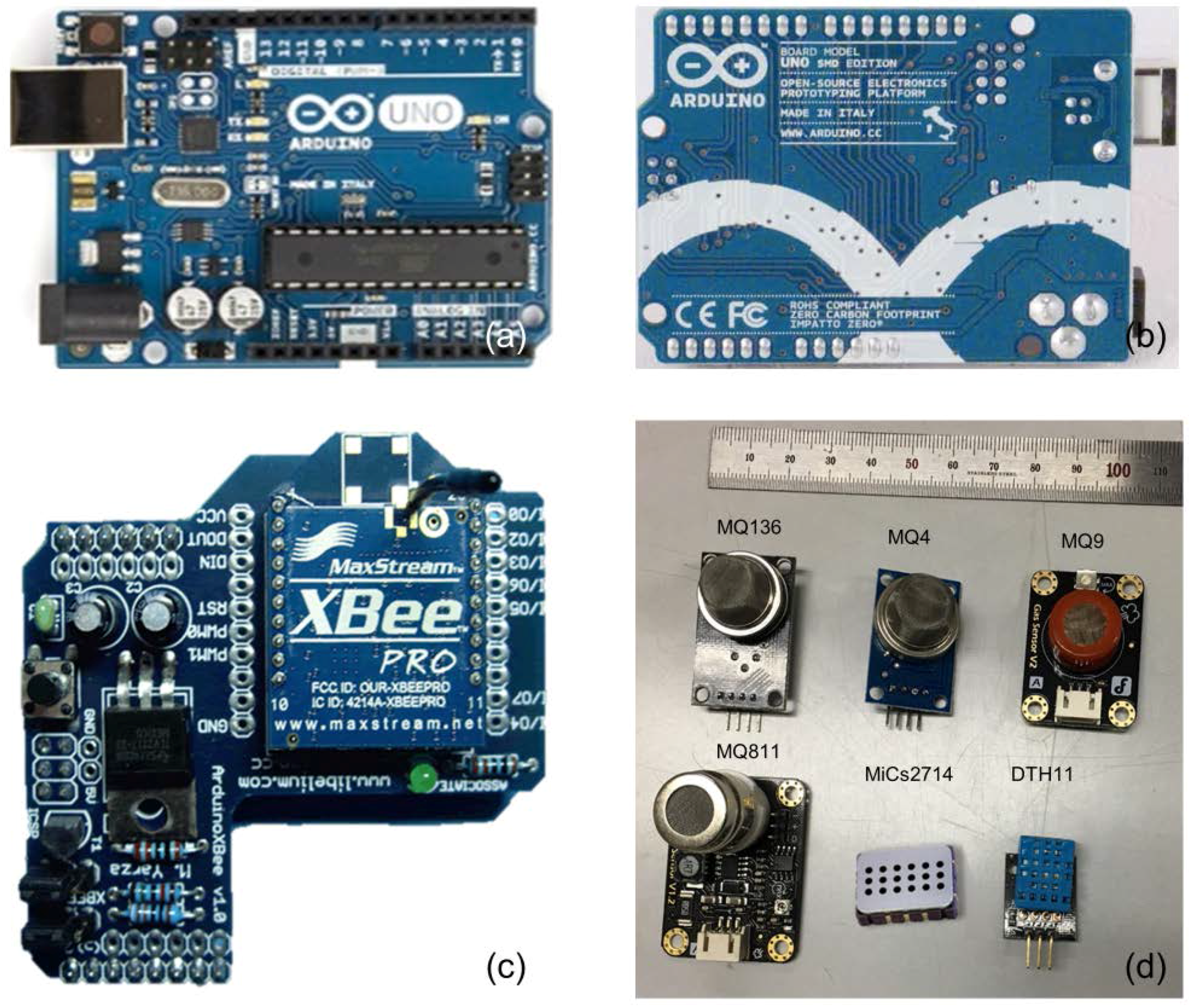 Sensors | Free Full-Text | An Internet of Things System for