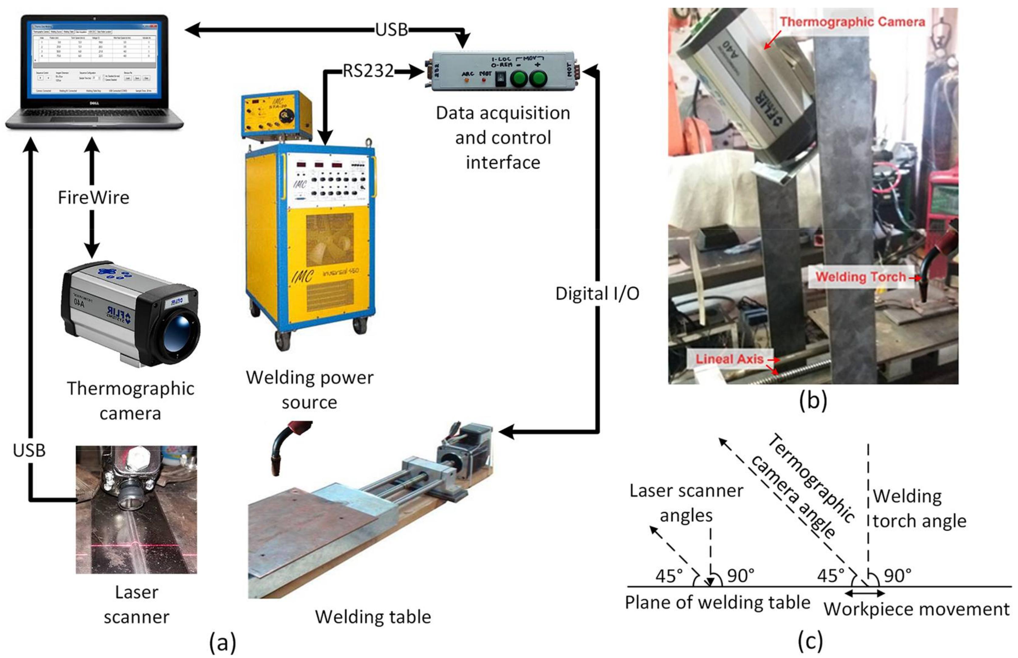 sensor Metal technology penetration