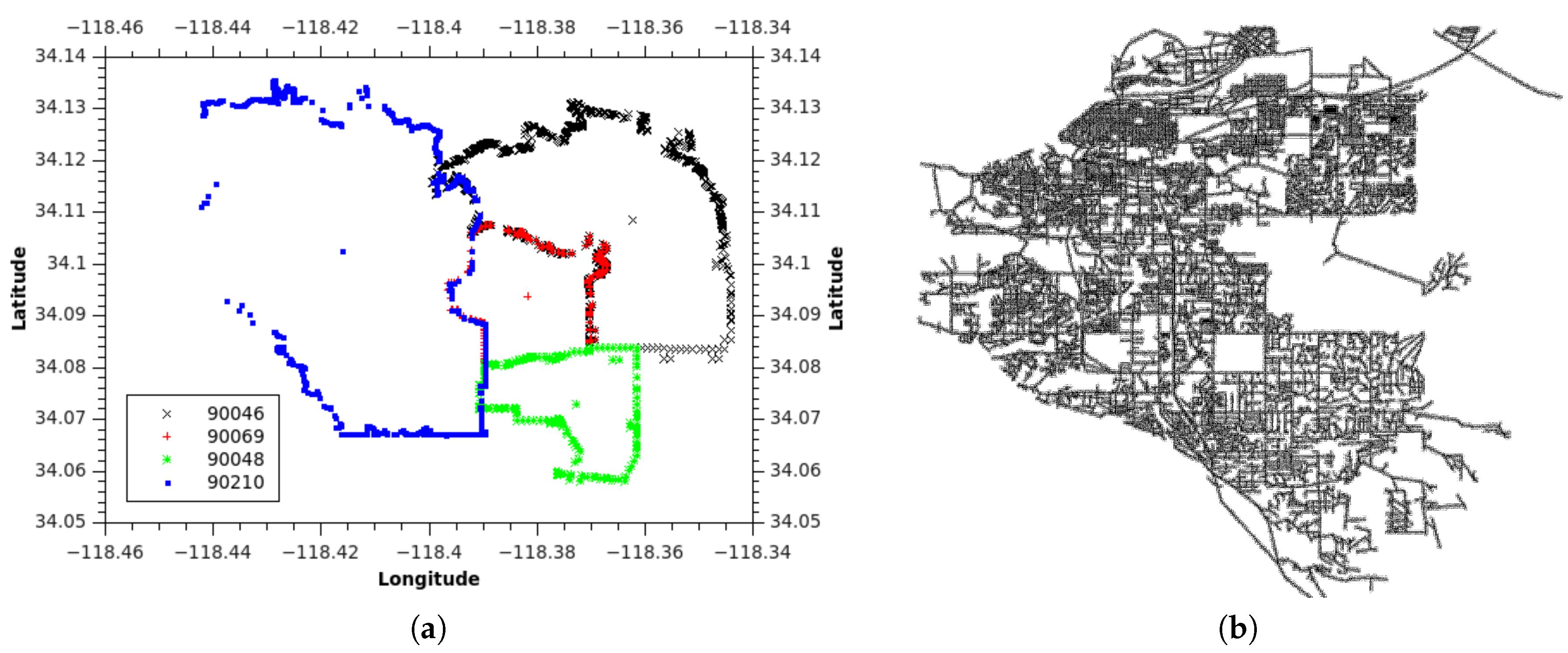 Sensors   Free Full-Text   Efficient Proximity Computation