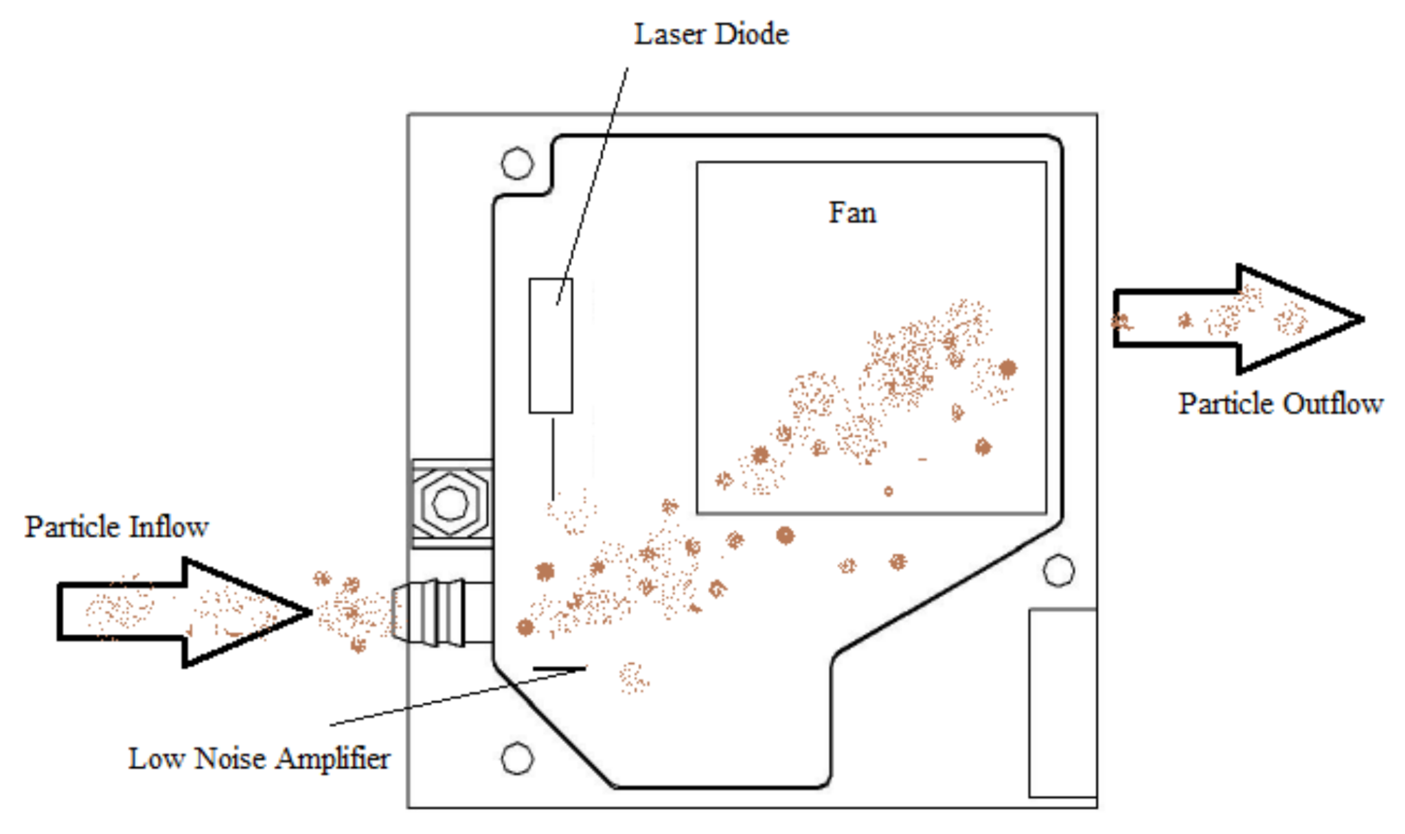 Sensors Free Full Text Development And On Field Testing Of Low Heat Pump For Laser Diodes Stabilization Circuit Wiring Diagrams 18 01056 G002