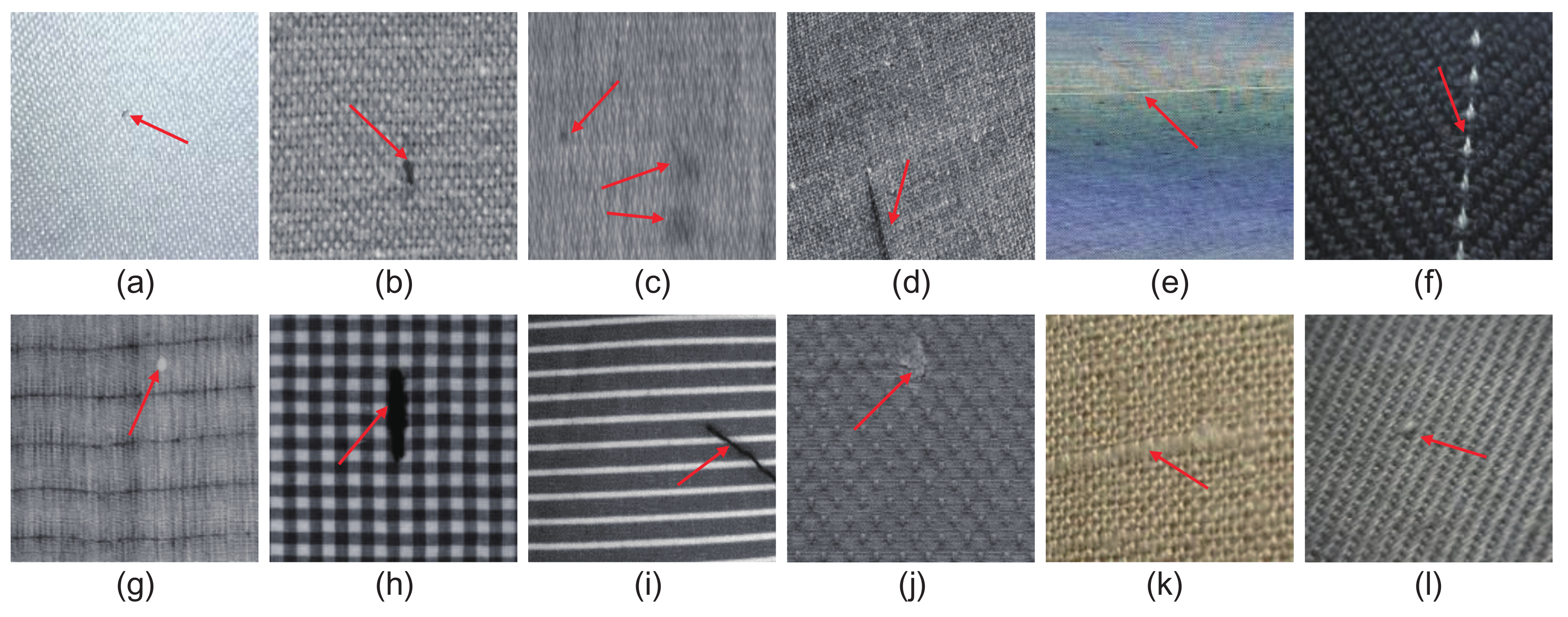 Sensors | Free Full-Text | Automatic Fabric Defect Detection