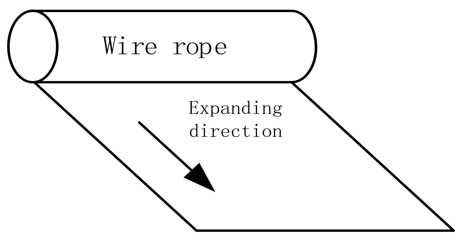Sensors | Free Full-Text | Recognition of Broken Wire Rope Based on ...