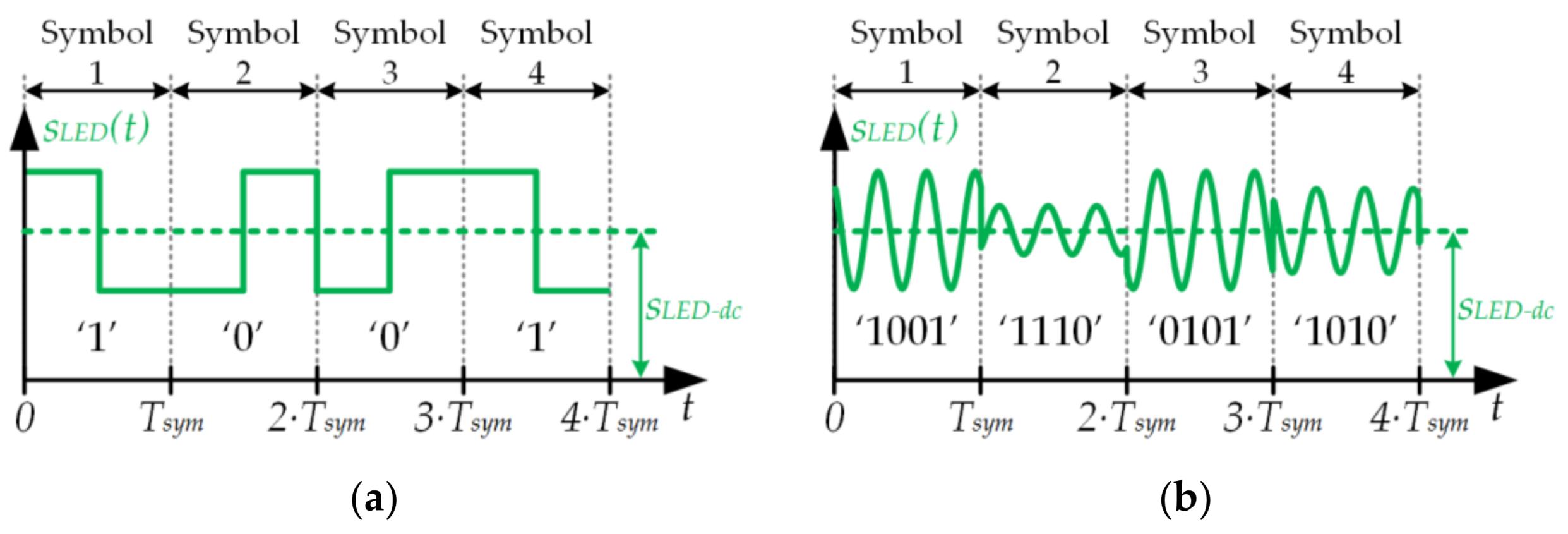 Großzügig Dc Dc Wandler Symbol Bilder - Schaltplan Serie Circuit ...