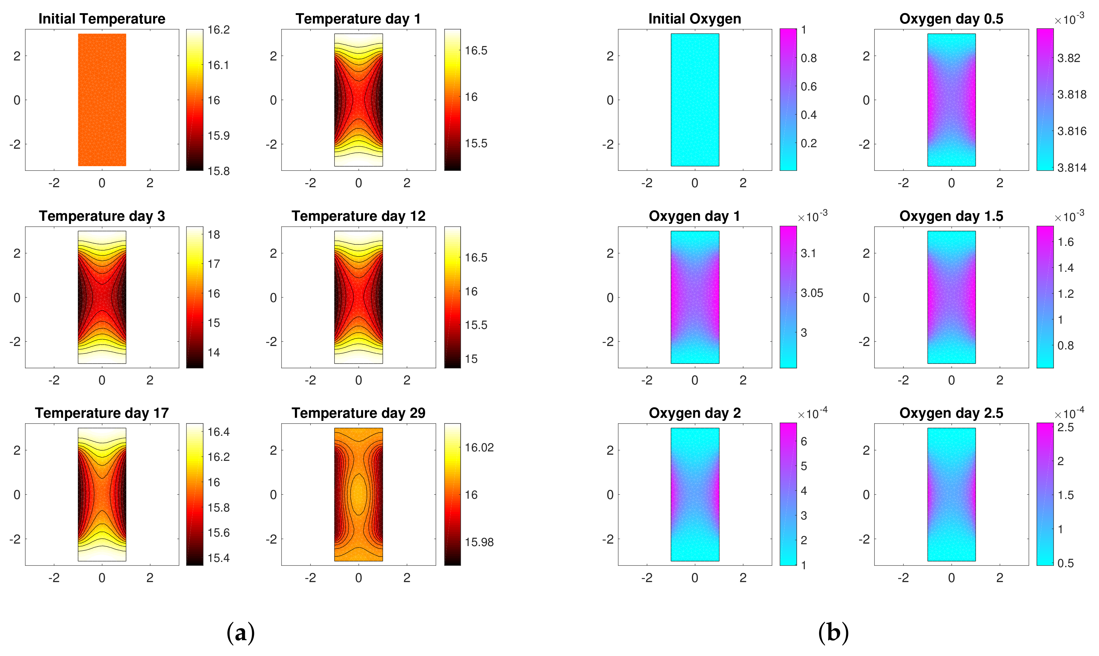 Sensors Free Full Text Study And Development Of A Fluorescence Avoiding Electrolysis For Water Level Detector Probes Using Alternating Current Detection 18 01130 G002