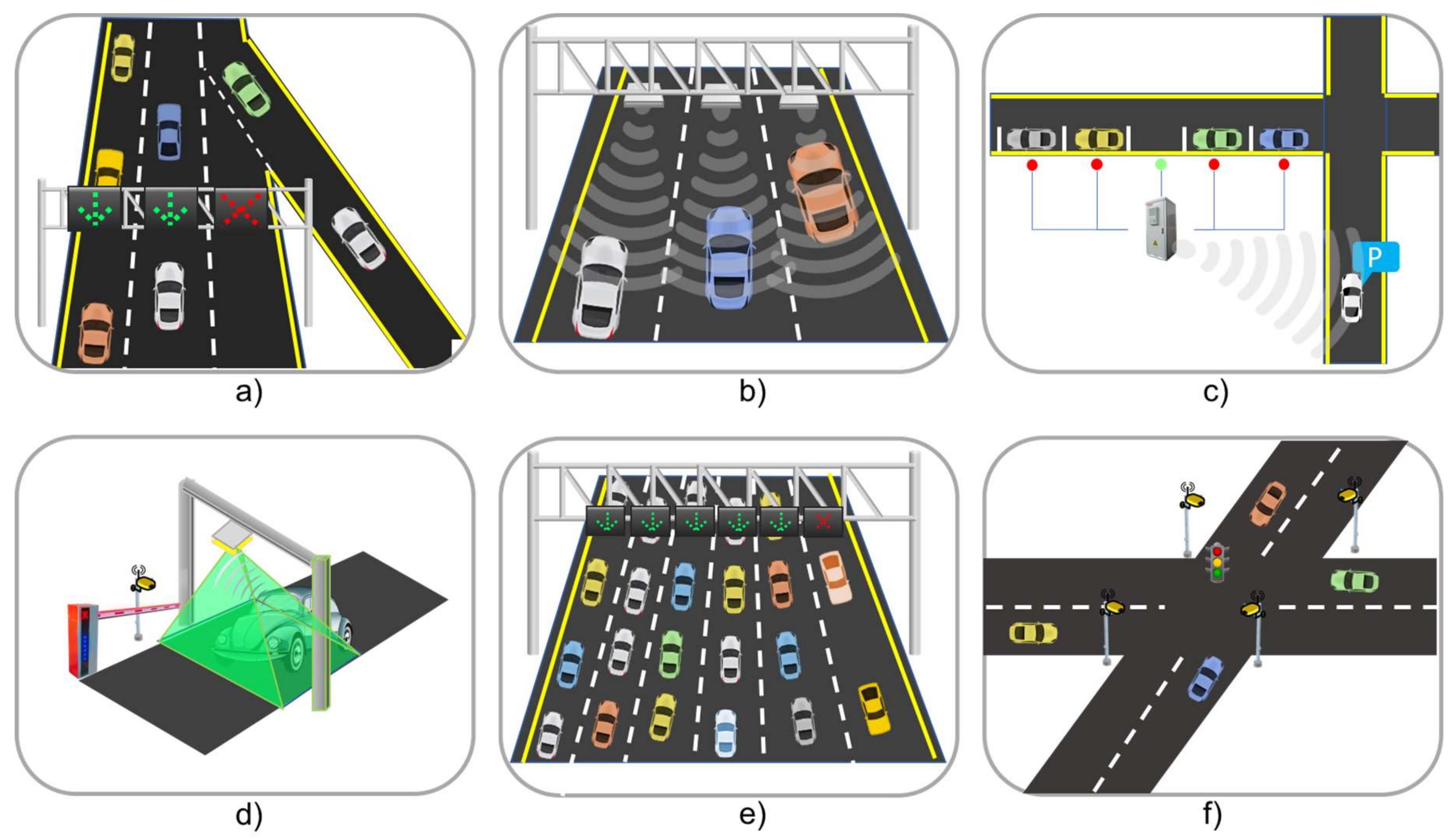 Sensors | Free Full-Text | Sensor Technologies for