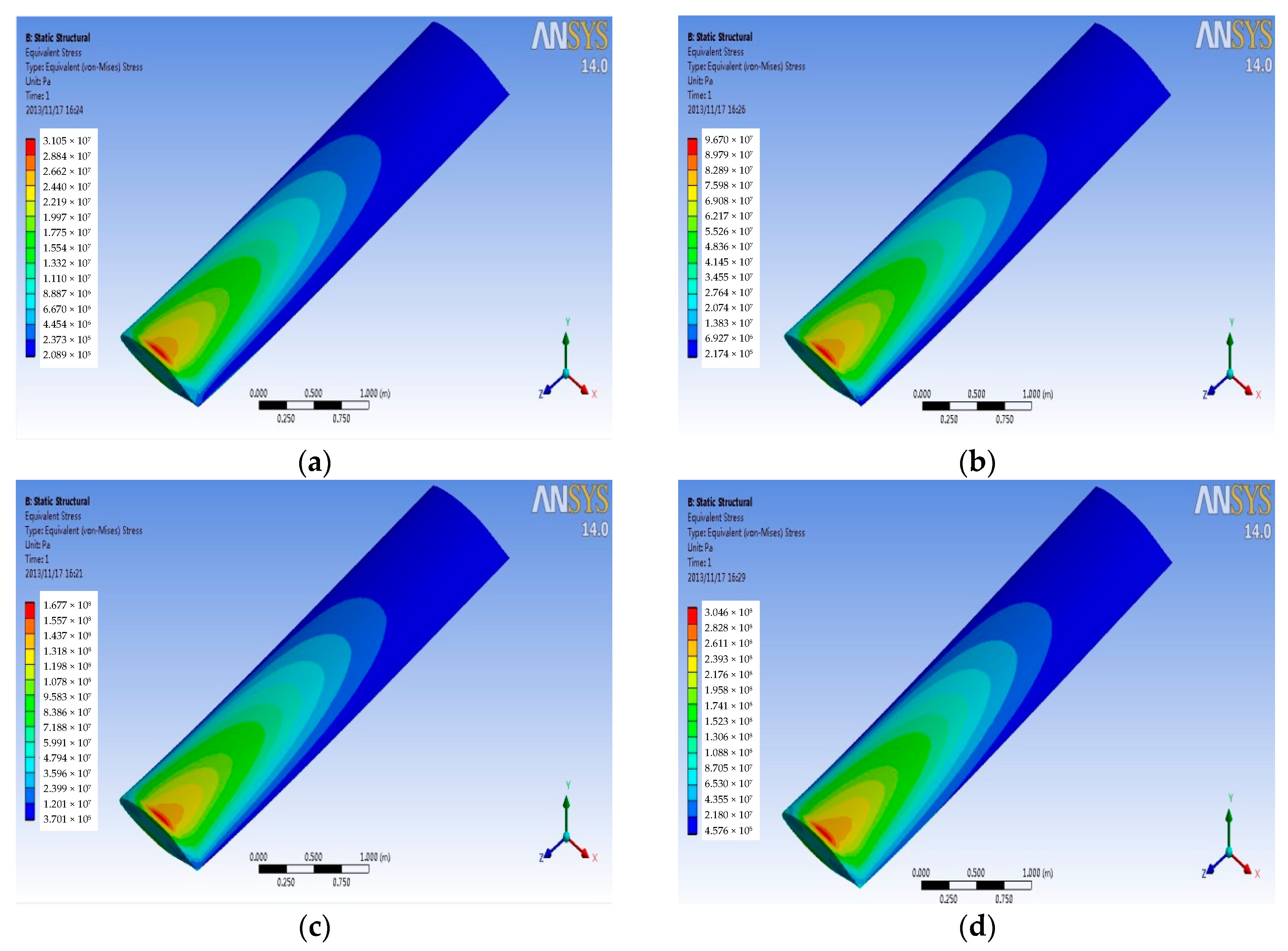 tandem wing structural analysis Structural analysis of a dragonfly wing sr jongerius & d lentink received: 30 august 2009 /accepted: 8 september 2010 # the author(s) 2010 this article is published with open access at.