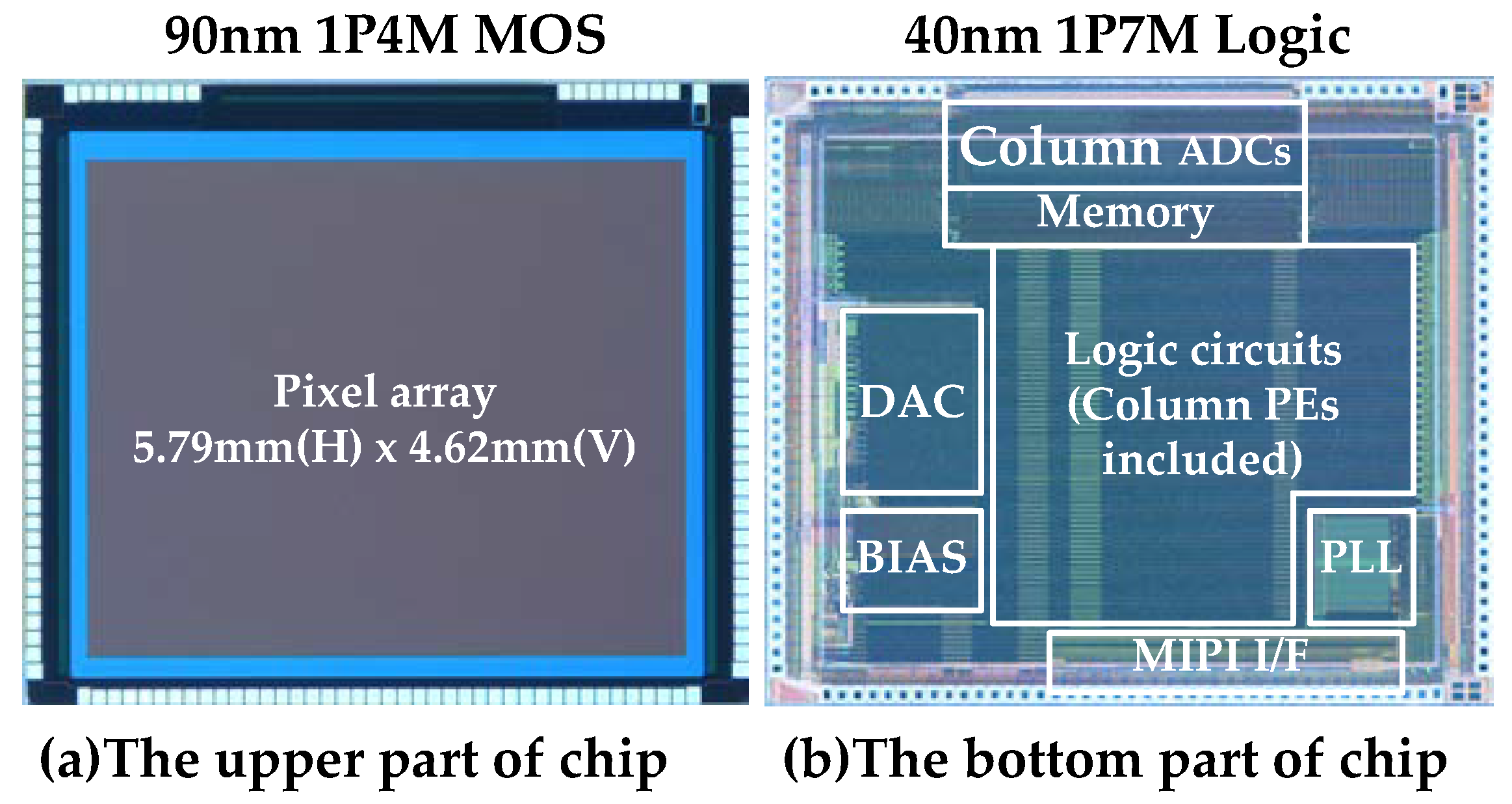 Sensors | Free Full-Text | Design and Performance of a 1 ms High