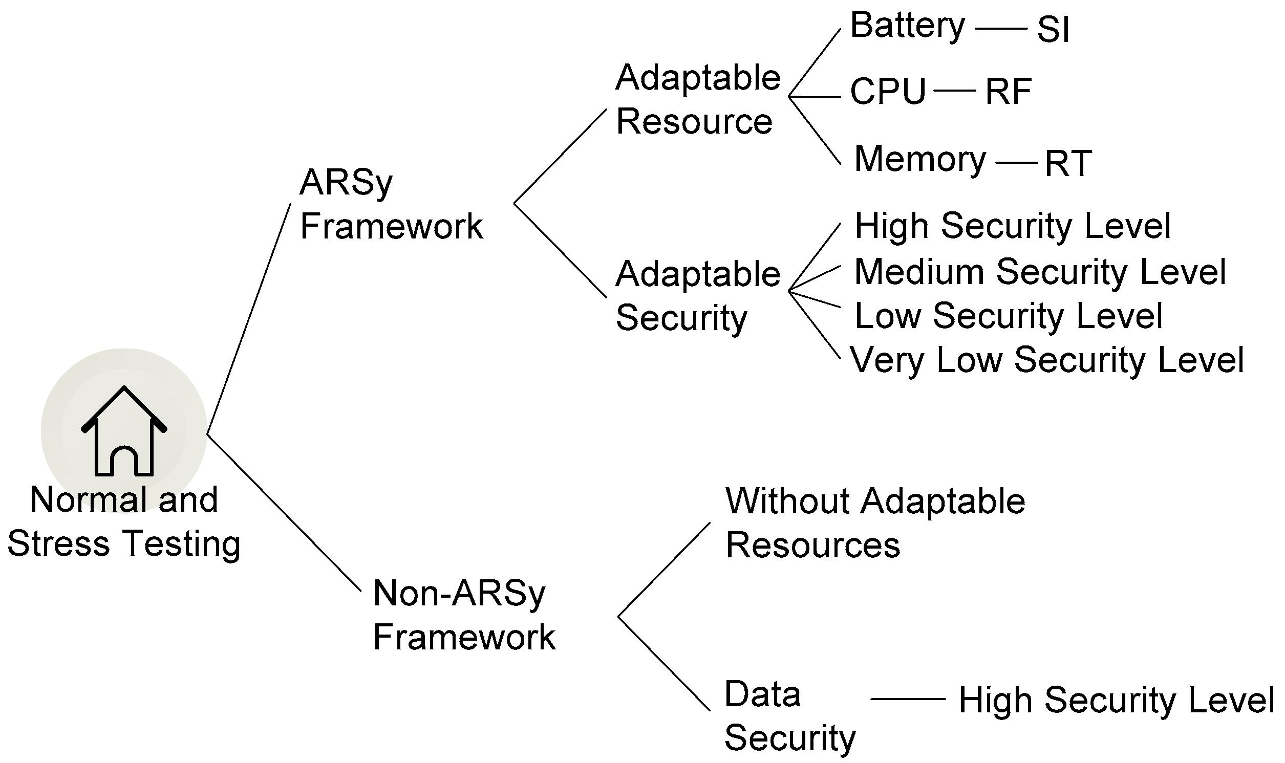Data mining optimization techniques in power
