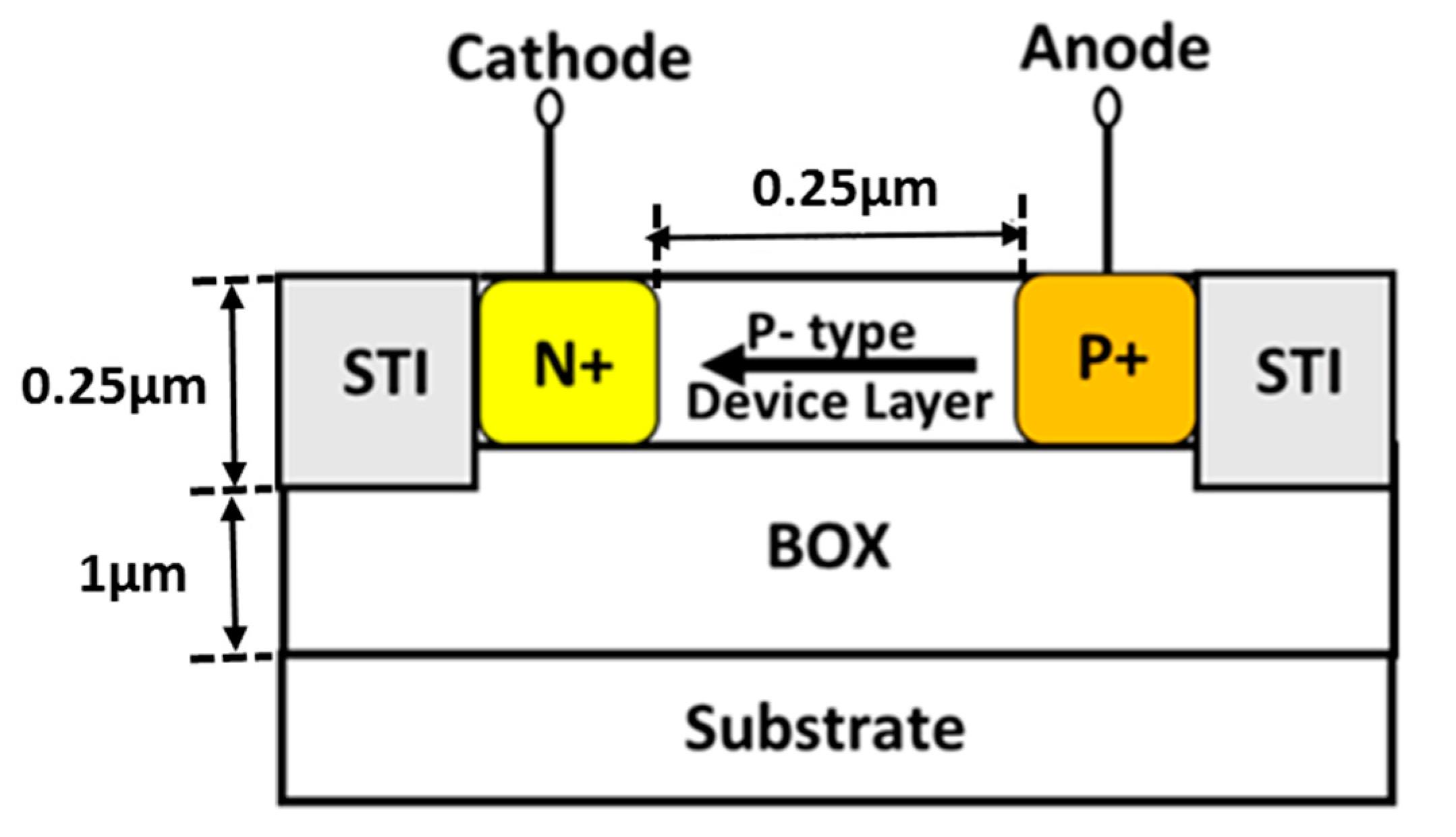 Sensors Free Full Text Study Of Cmos Soi Integrated Temperature Sensor Circuit Schematic No