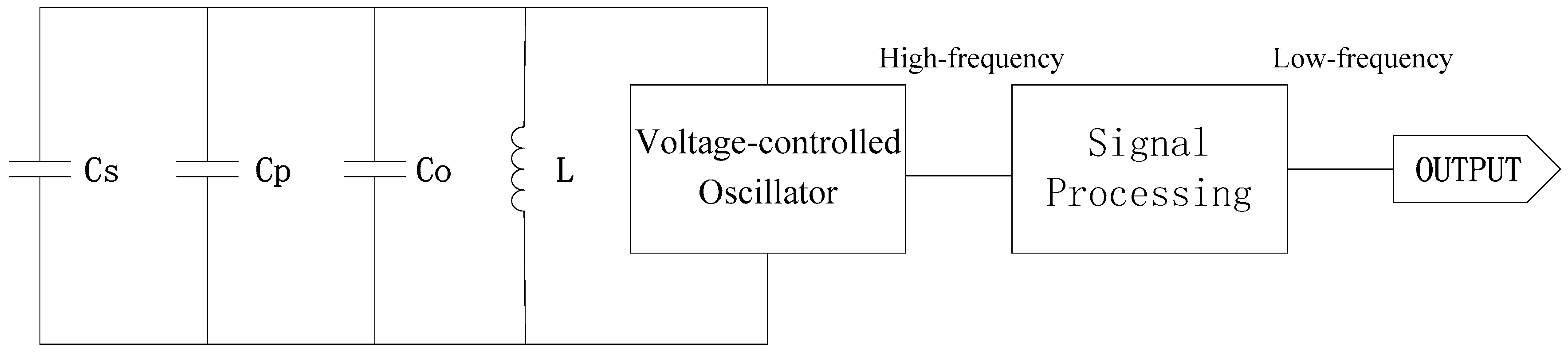 Capacitive Touch Switch Circuit Dc Power Supply Circuit Diagram 30 Rv