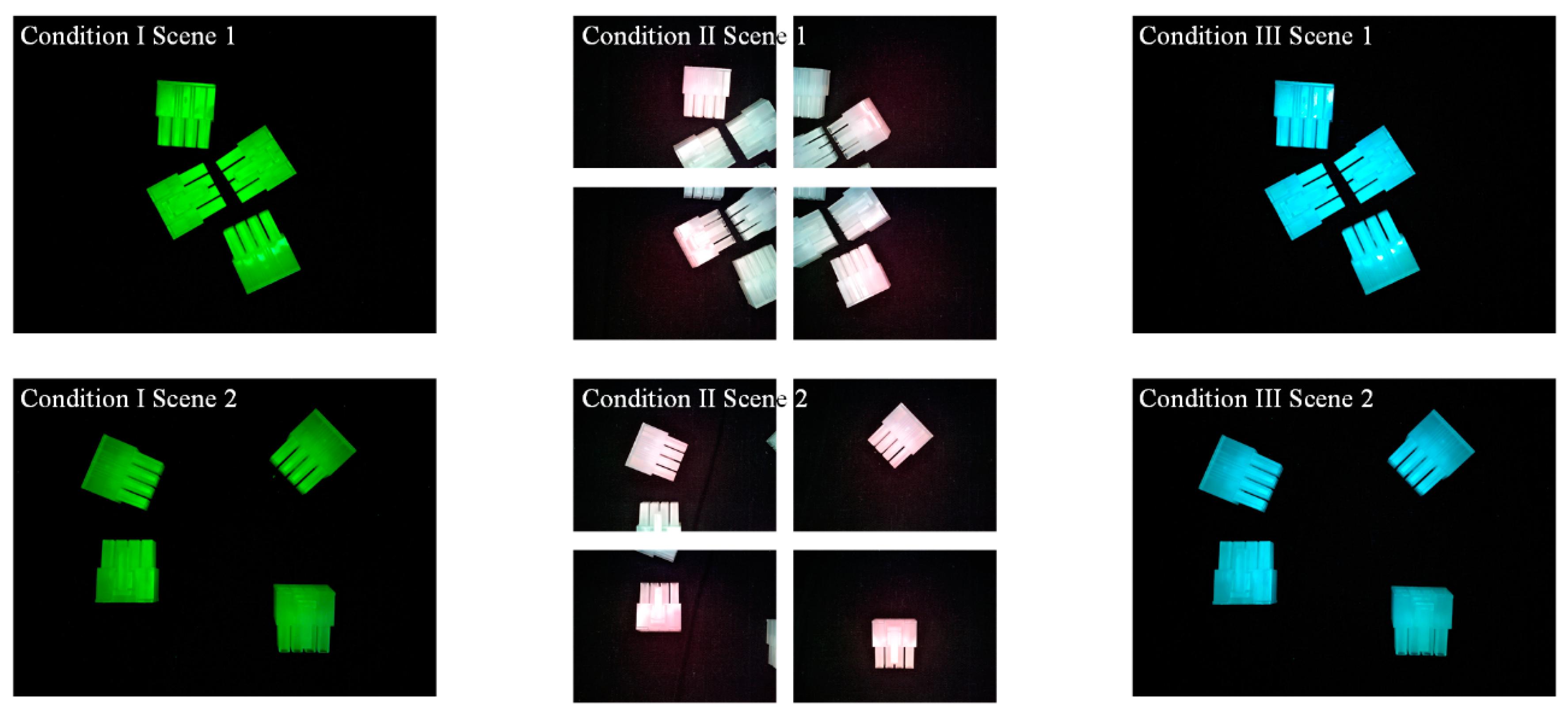 Sensors   Free Full Text   Automated Field of View, Illumination ...