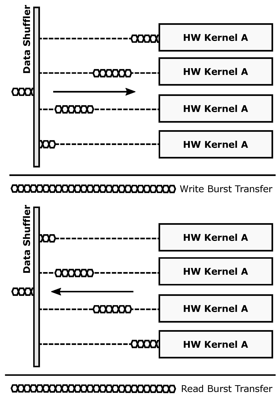 Sensors | Free Full-Text | FPGA-Based High-Performance Embedded