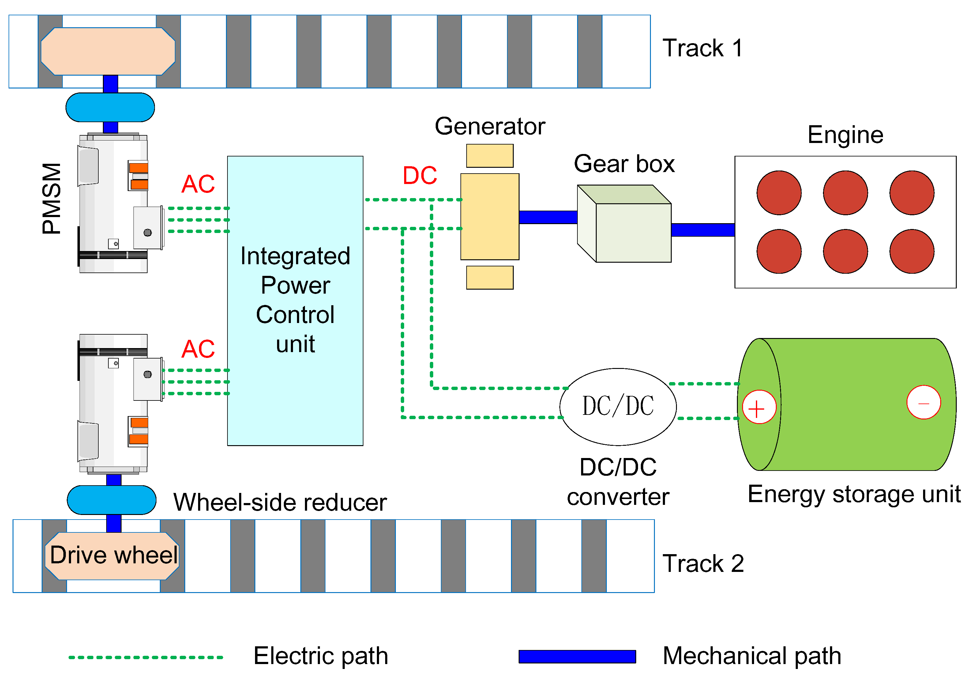 Sensors | Free Full-Text | Design and Modeling of a Test