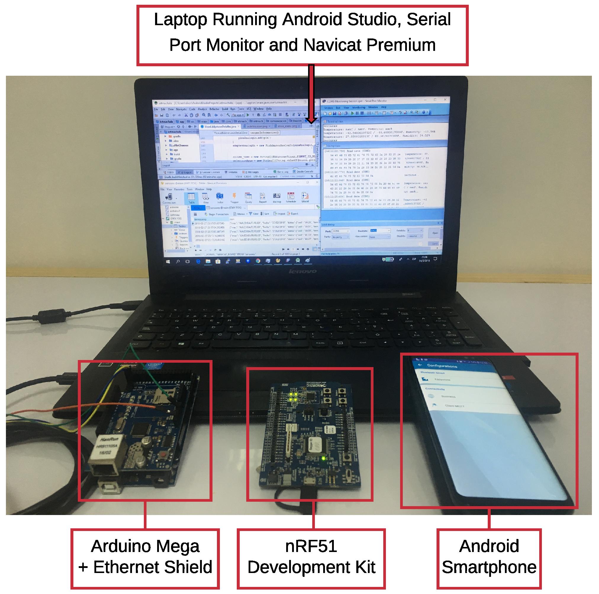 Sensors   Free Full-Text   A Plug-and-Play Human-Centered Virtual