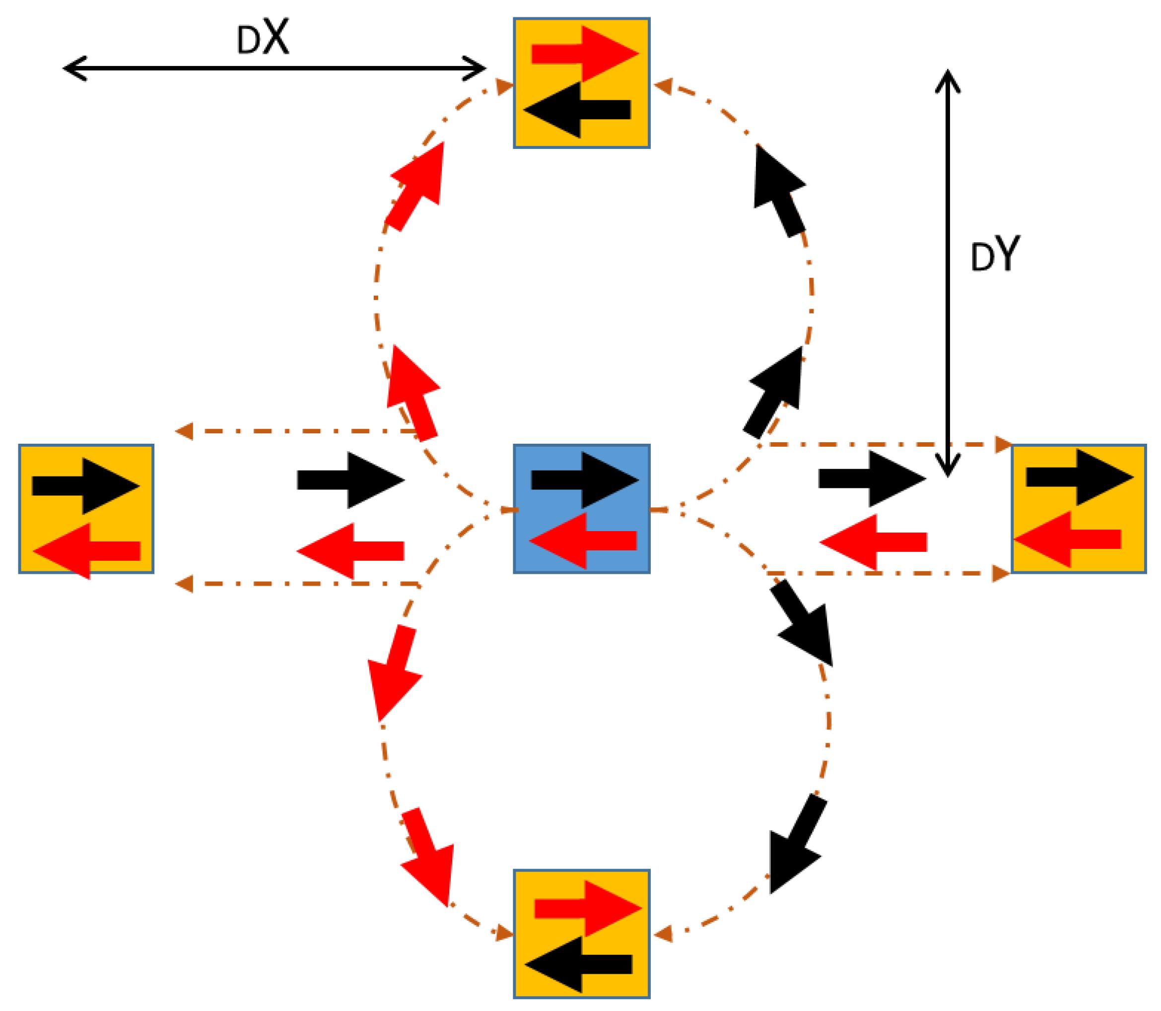 Sensors Free Full Text Spatio Temporal Optimization Of Physics Tutorial Parallel Circuits Hazard Lights No