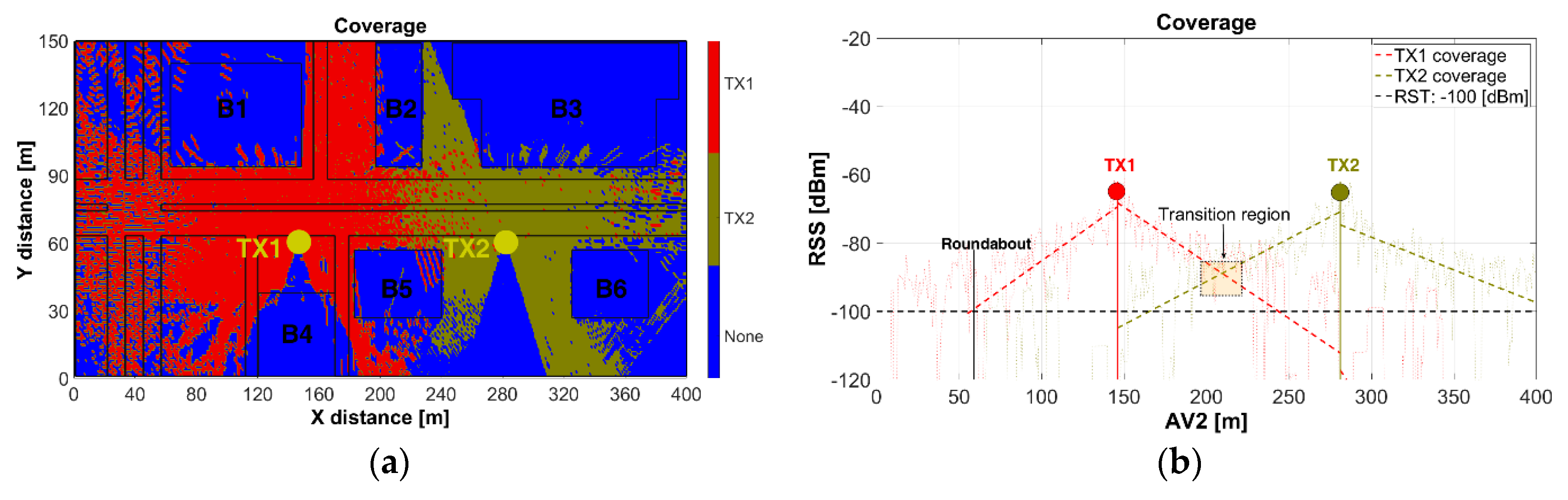 Sensors | Free Full-Text | Deterministic Propagation Modeling for
