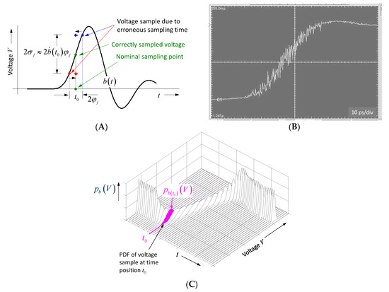 Sensors   Special Issue : Sensors for Microwave Imaging and Detection