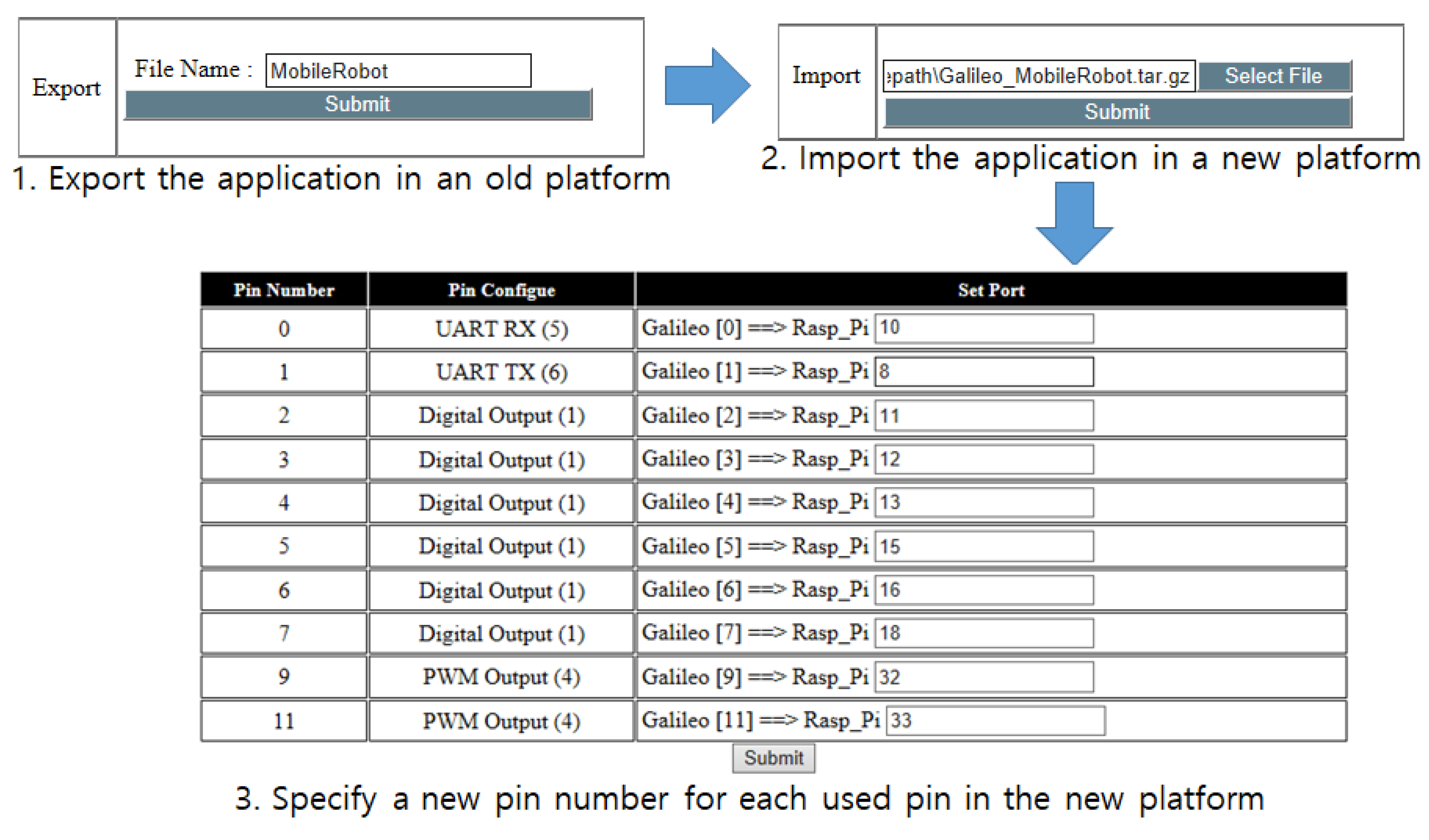 Sensors free full text soeasy a software framework for easy sensors 18 02162 g010 table 1 greentooth Choice Image