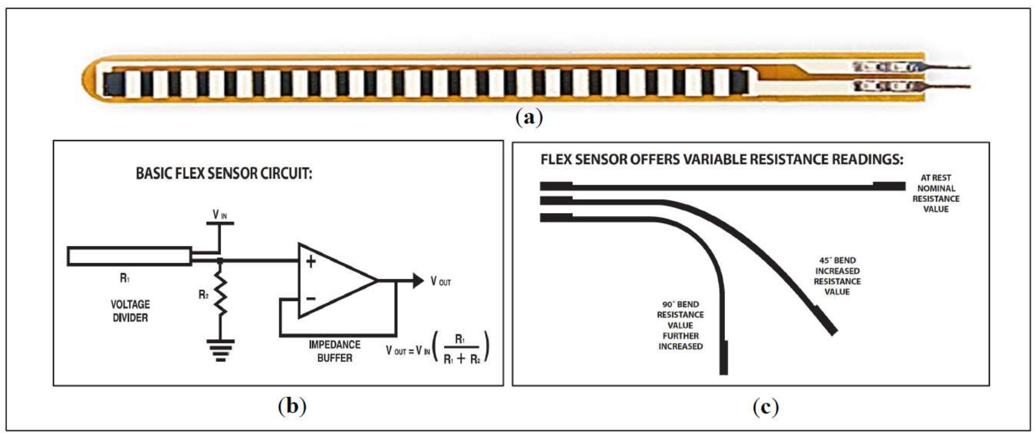Sensors Free Full Text A Review On Systems Based Sensory Gloves Symbol Likewise Audio Lifier Circuit Diagram Moreover Board 18 02208 G006