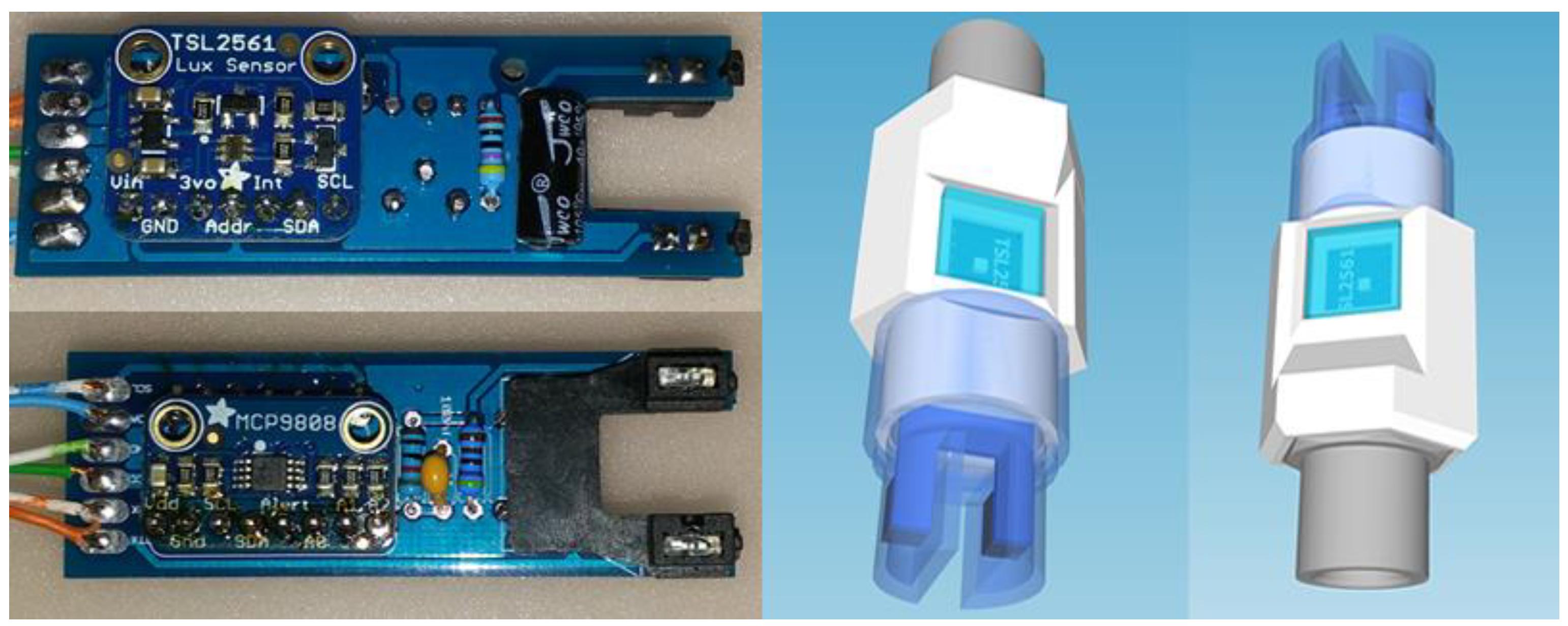 Sensors | Free Full-Text | Smart Environmental Monitoring and ...