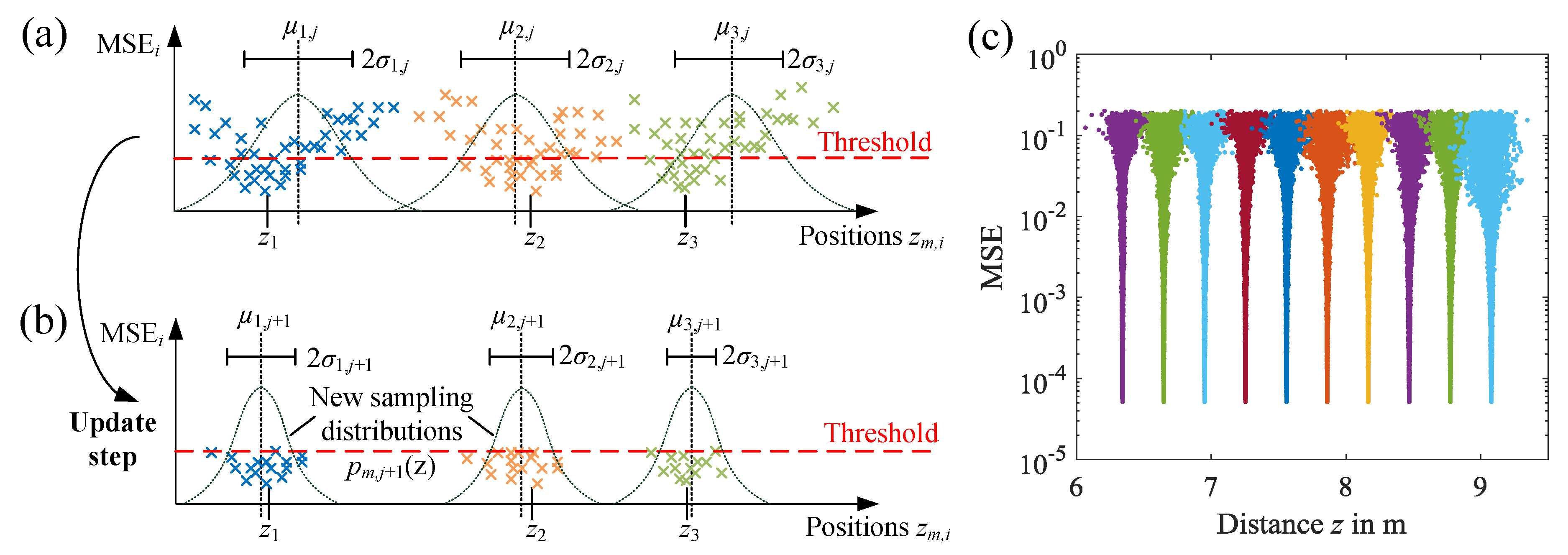 Sensors | Free Full-Text | Model-Based Position and