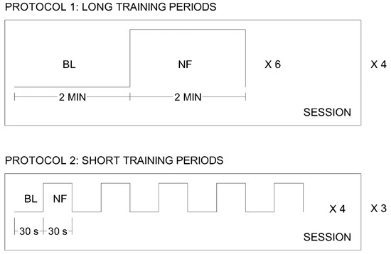 A review of self-validating sensor technology prd