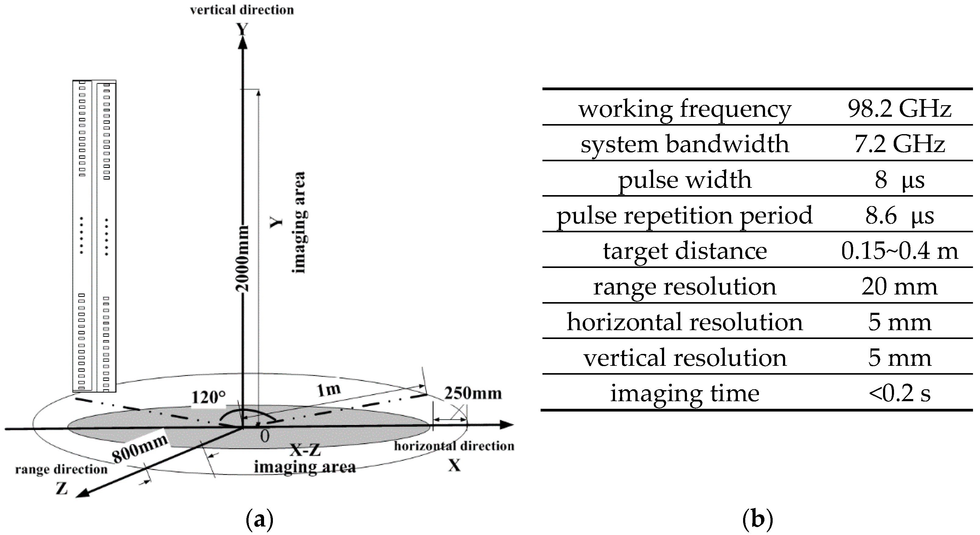 Sensors | Free Full-Text | Terahertz Image Detection with the