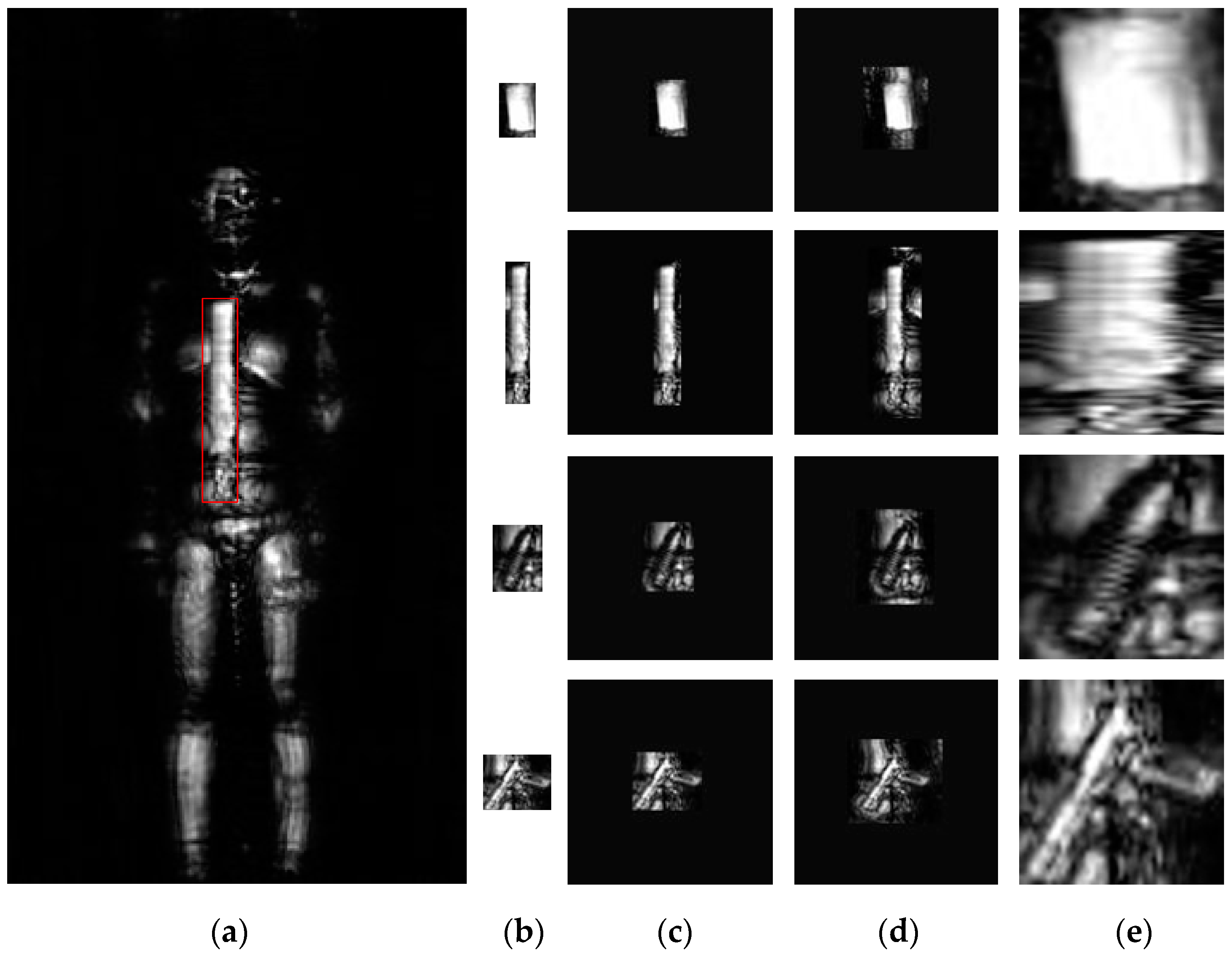 Sensors | Free Full-Text | Terahertz Image Detection with