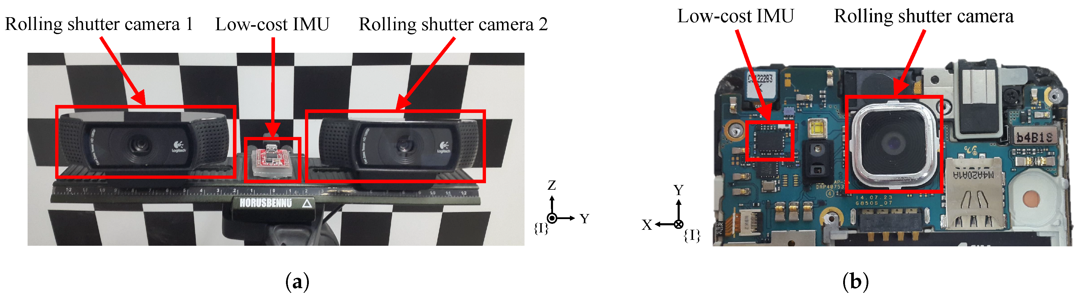 Sensors | Free Full-Text | Calibration and Noise Identification of a