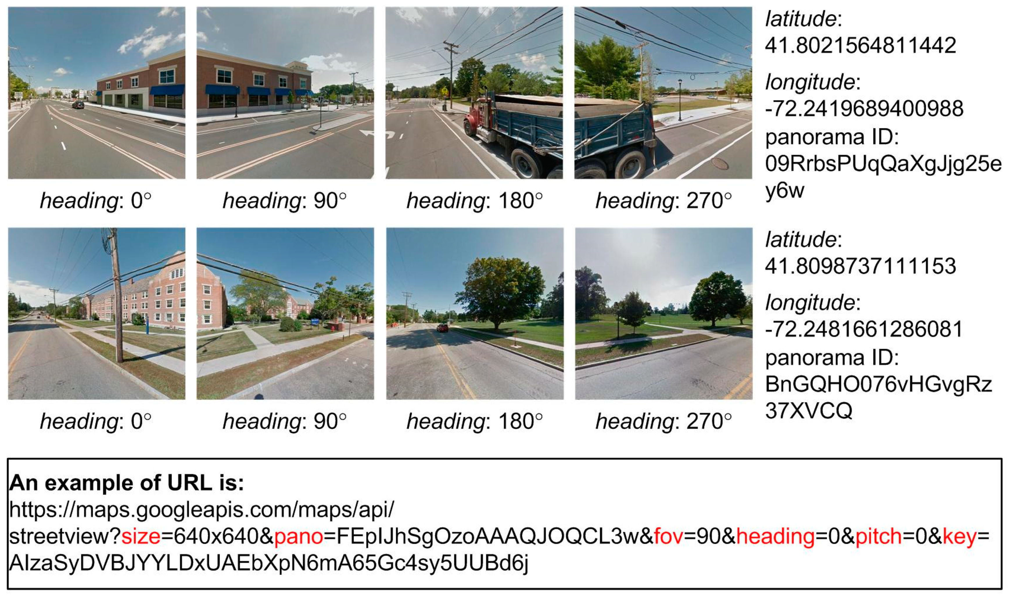 Sensors   Free Full-Text   Using Deep Learning to Identify