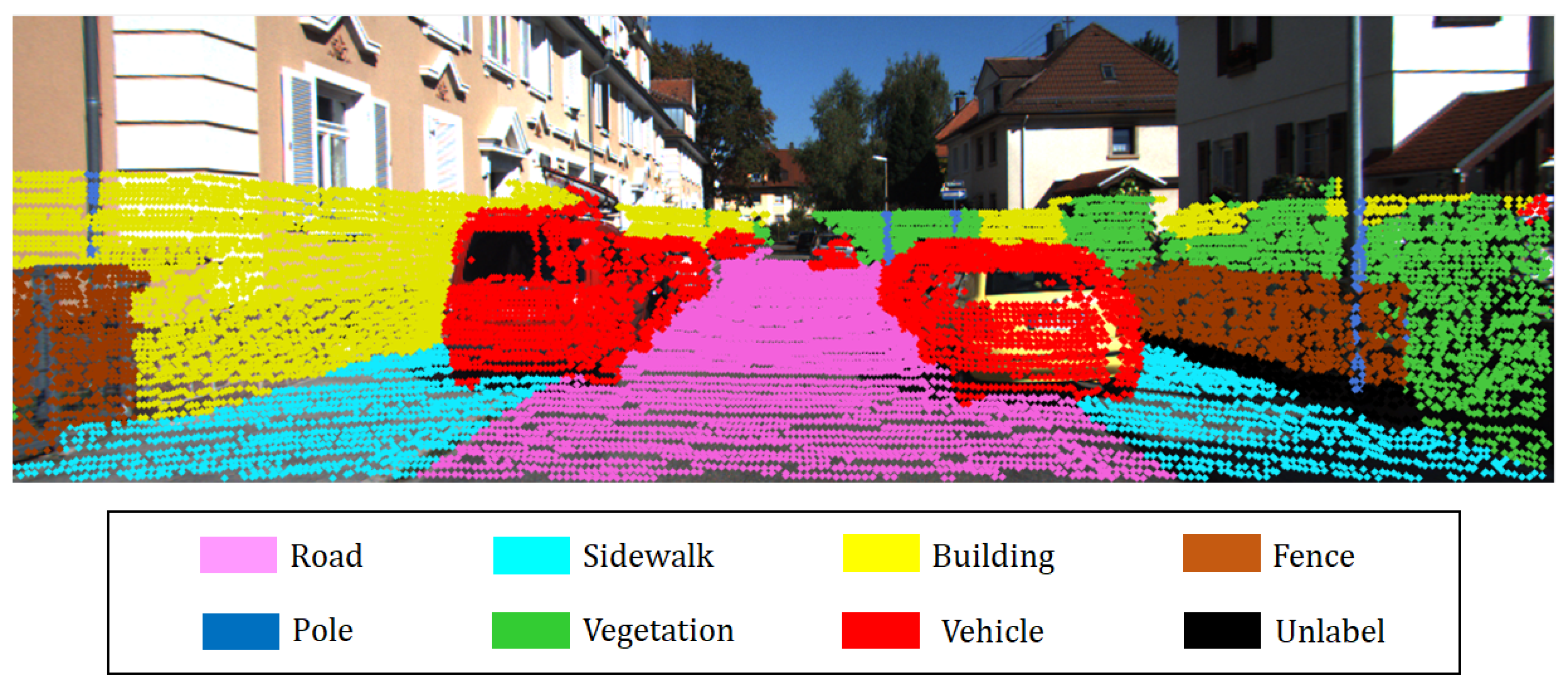 Image result for lidar example car 3d map labelled