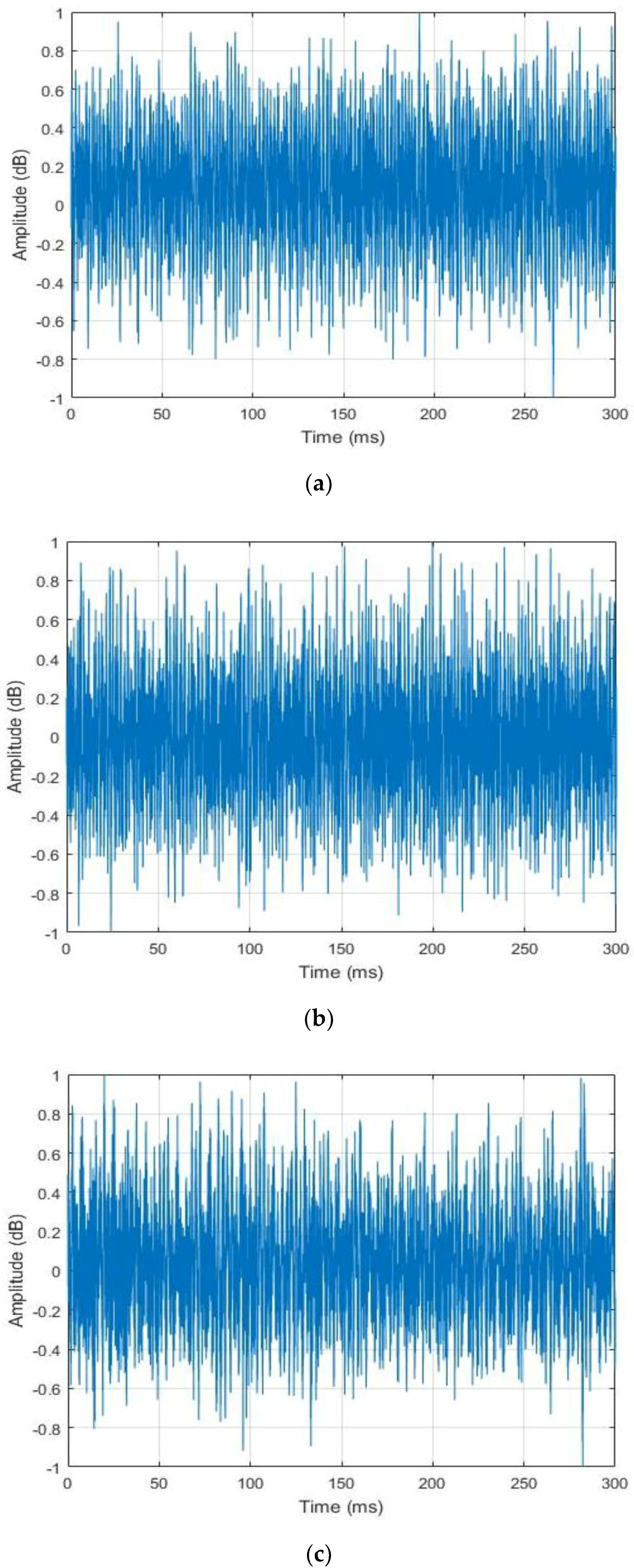 Sensors   Free Full-Text   A Deep Feature Learning Method for Drill ...