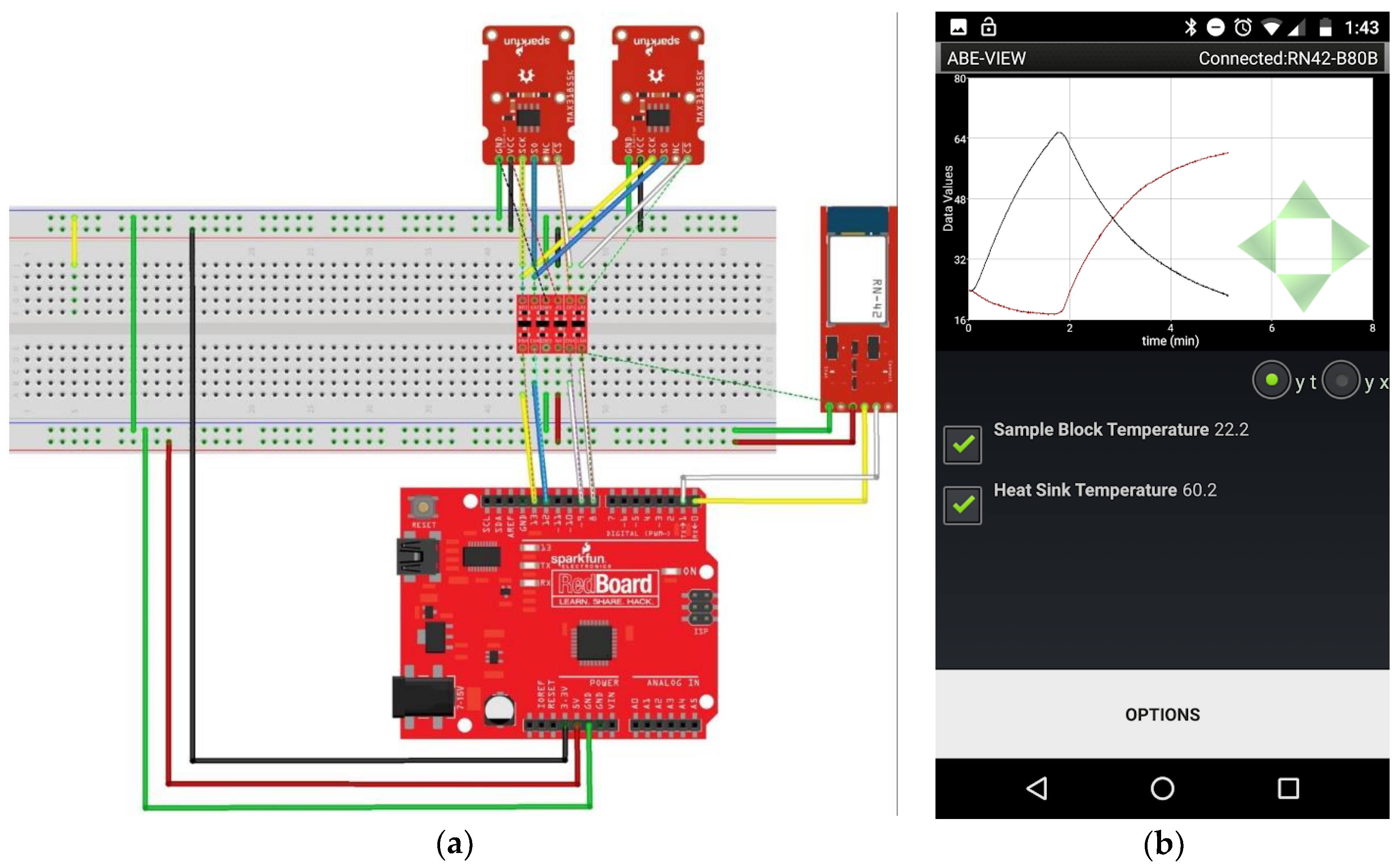 Sensors | Free Full-Text | ABE-VIEW: Android Interface for Wireless