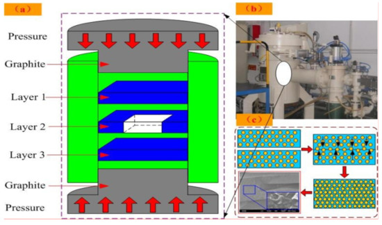 Sensors 18 02676 g002 550