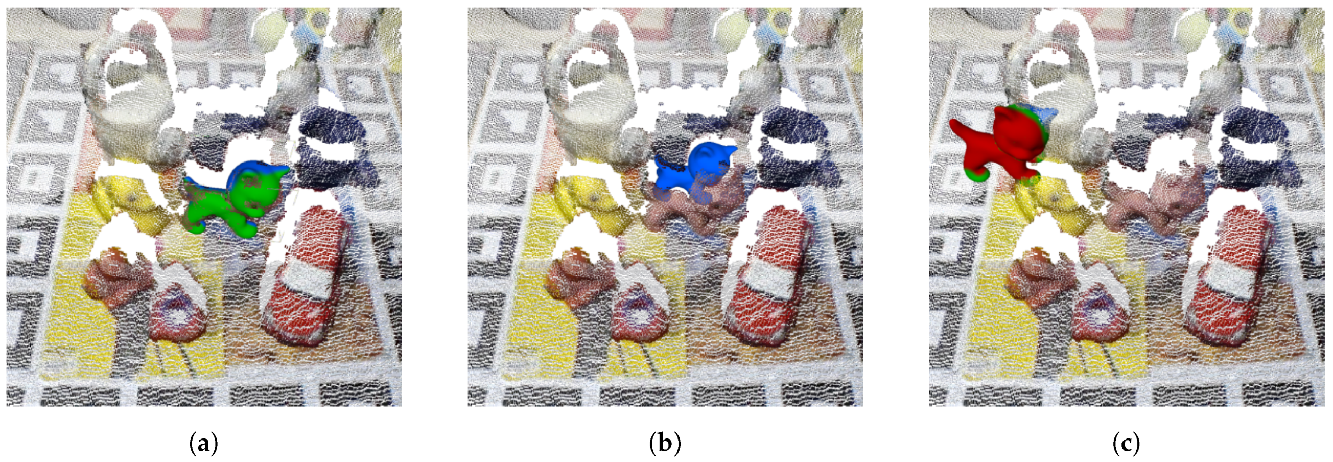 Sensors | Free Full-Text | A Method for 6D Pose Estimation