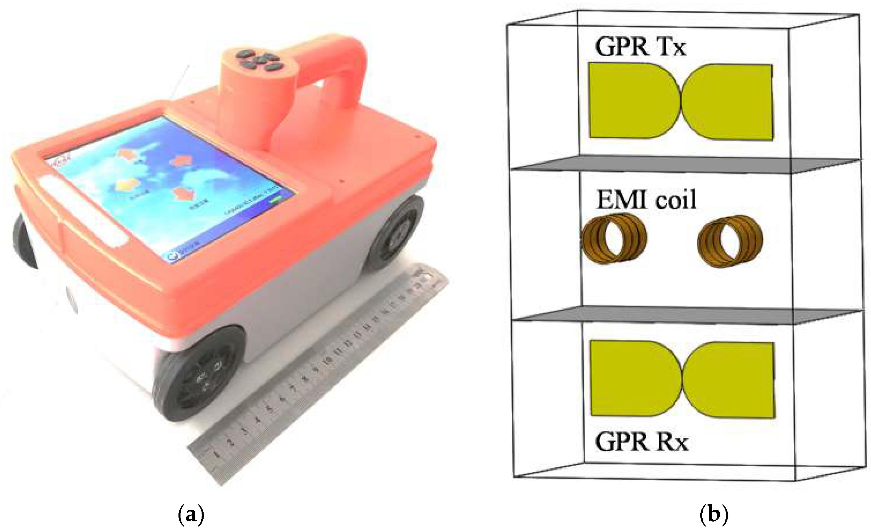 Sensors   Free Full Text   Simultaneous Estimation Of Rebar Diameter ...