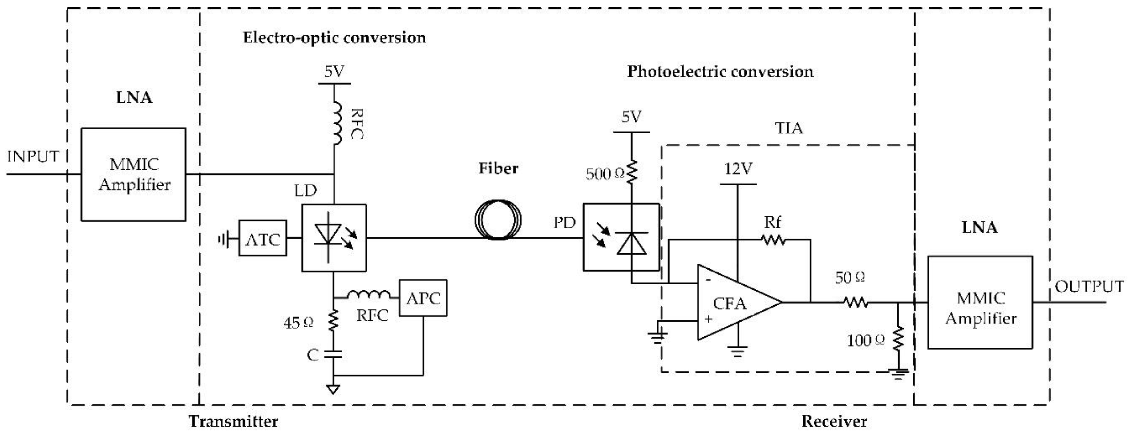 Sensors Free Full Text Design Of Wideband Ghz Electric Field Photocell Switch Wiring Diagram Share The Knownledge No