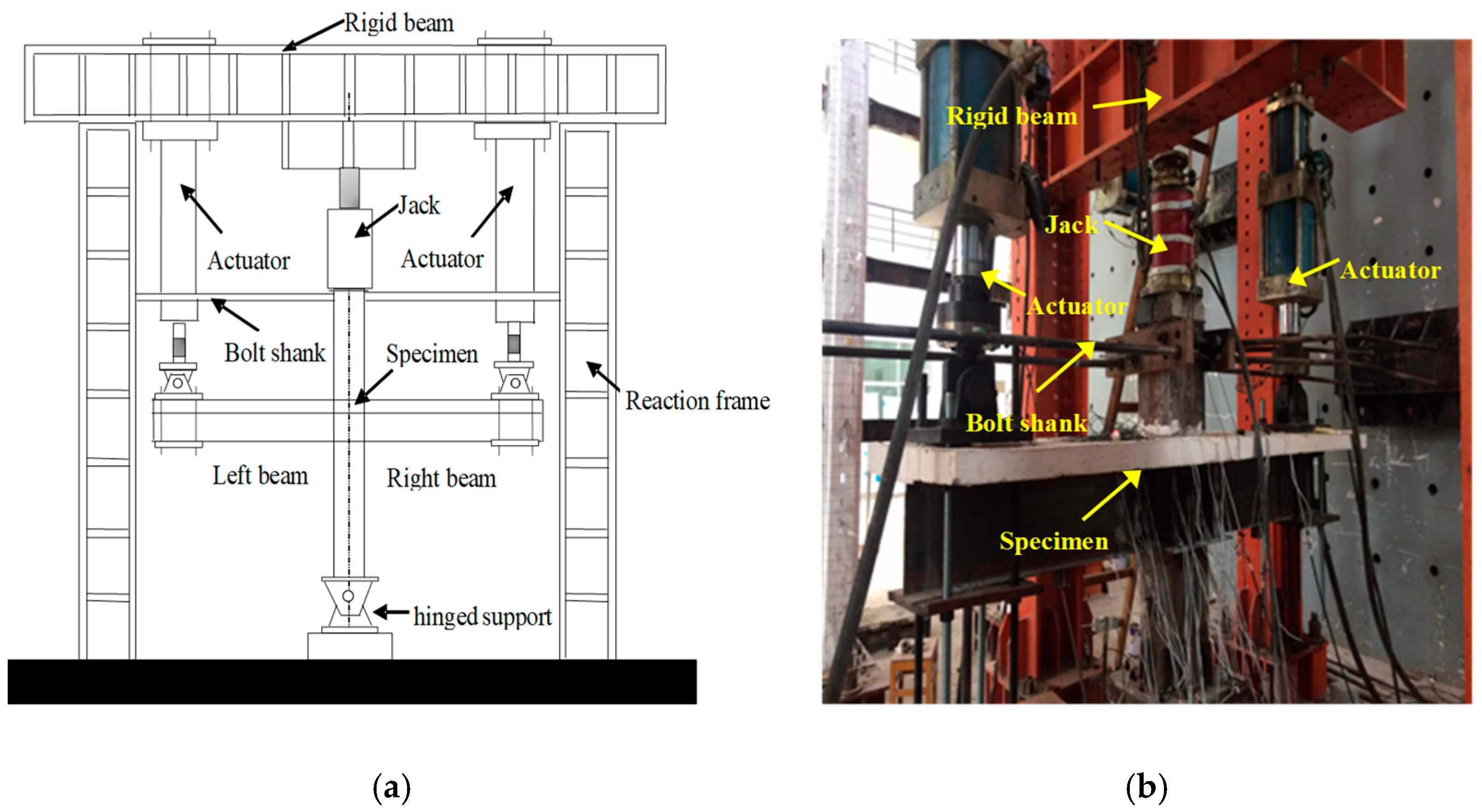 Sensors | Free Full-Text | Damage Detection of Concrete-Filled