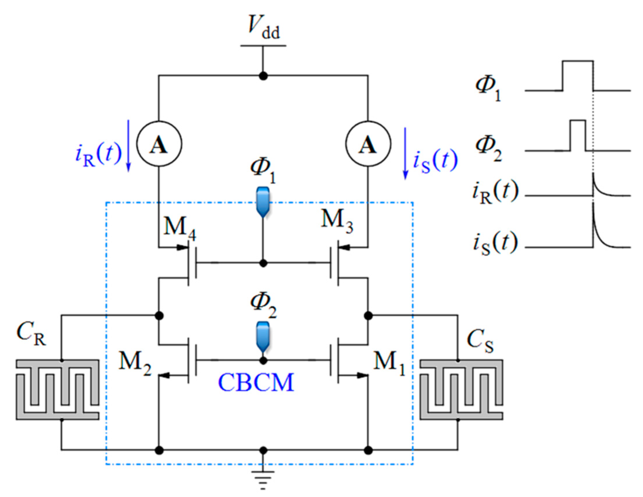 Capacitance Cmos Circuit Basic Diagram Trusted Schematics Ttl Inverter Oscillator Sensors Free Full Text Toward High Throughput Core Cbcm Switch