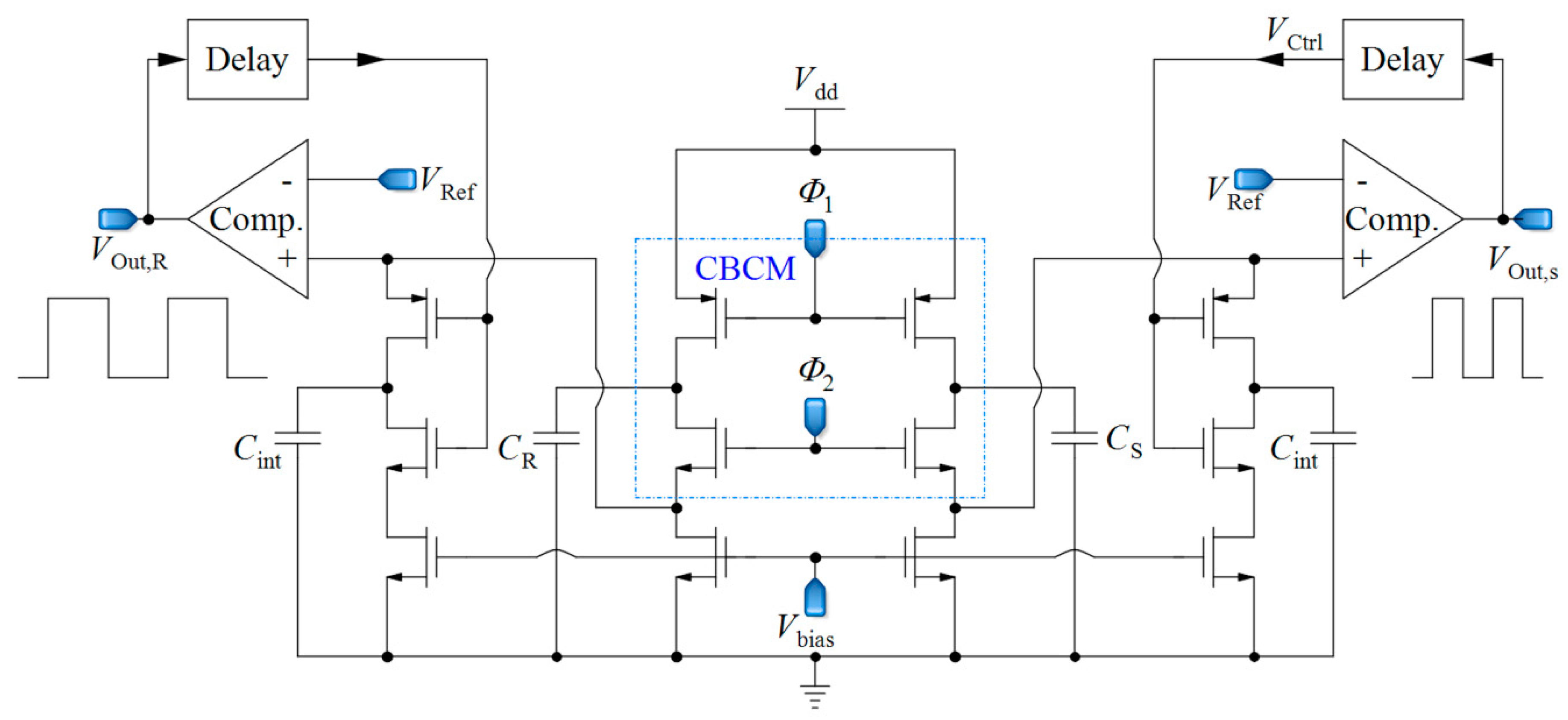 Sensors Free Full Text Toward High Throughput Core Cbcm Cmos Circuit Diagram No