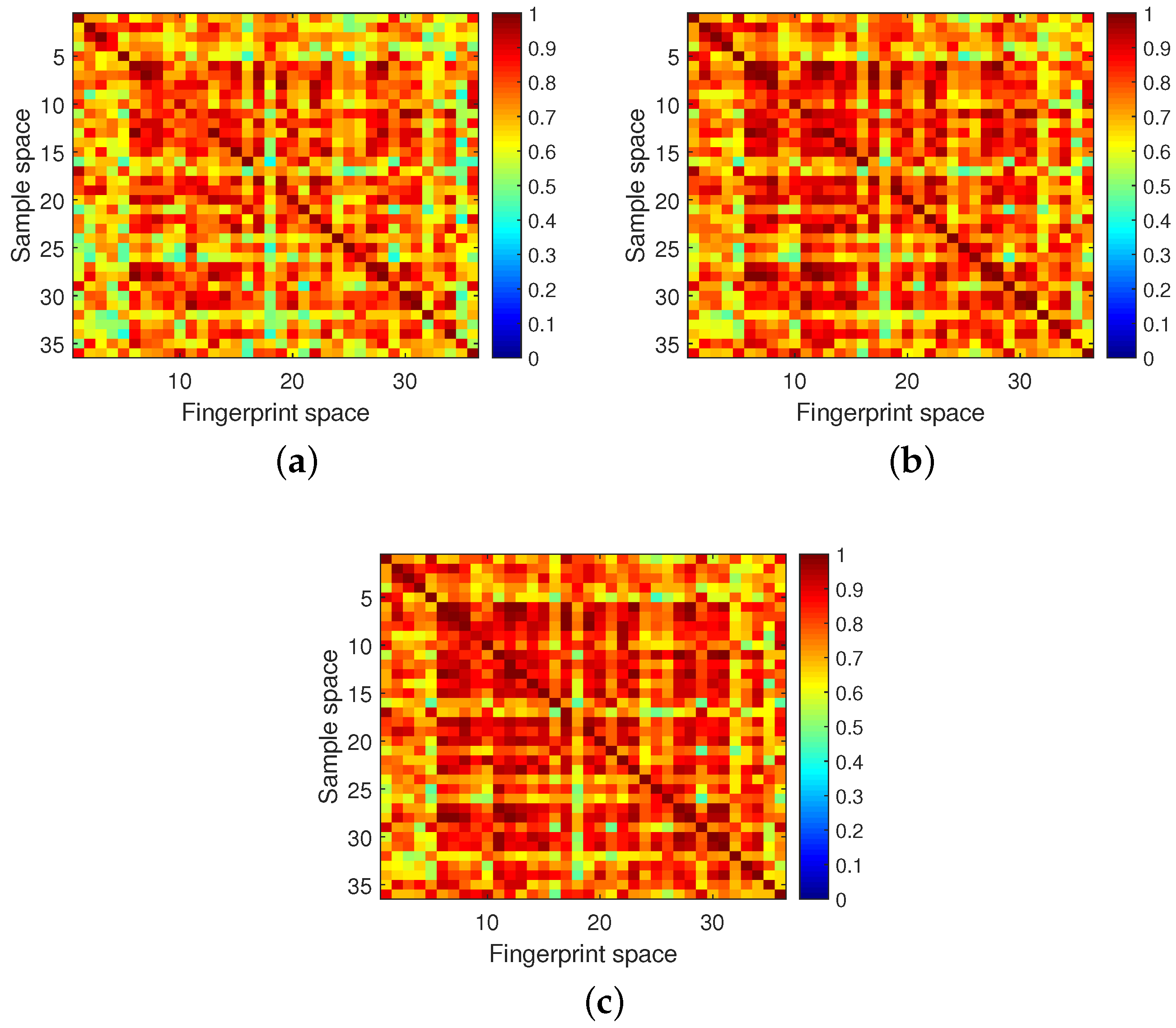 Sensors | Free Full-Text | A High Accuracy Time-Reversal