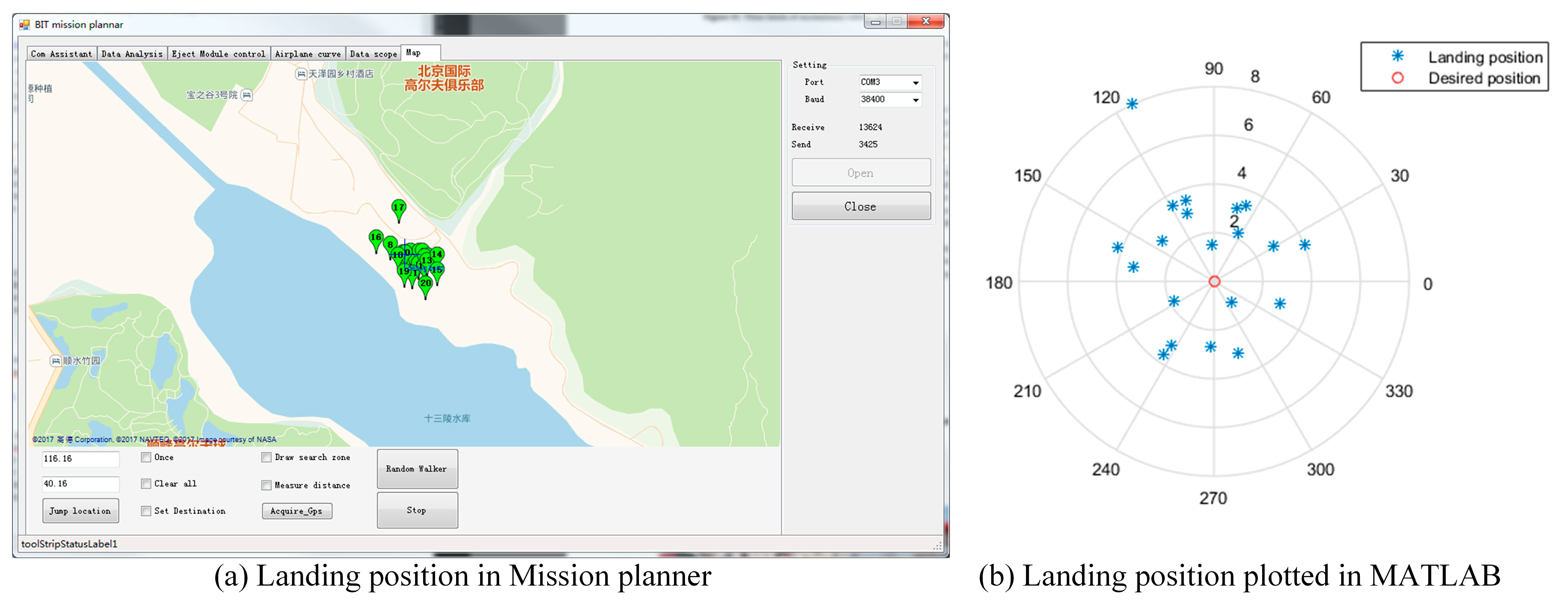 Sensors | Free Full-Text | A New Disaster Information Sensing Mode