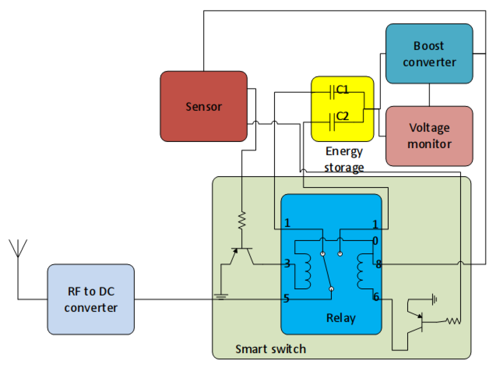 Sensors Free Full Text On The Impact Of Mobility Battery Less Schematic Rf Sensing Switch Circuit No