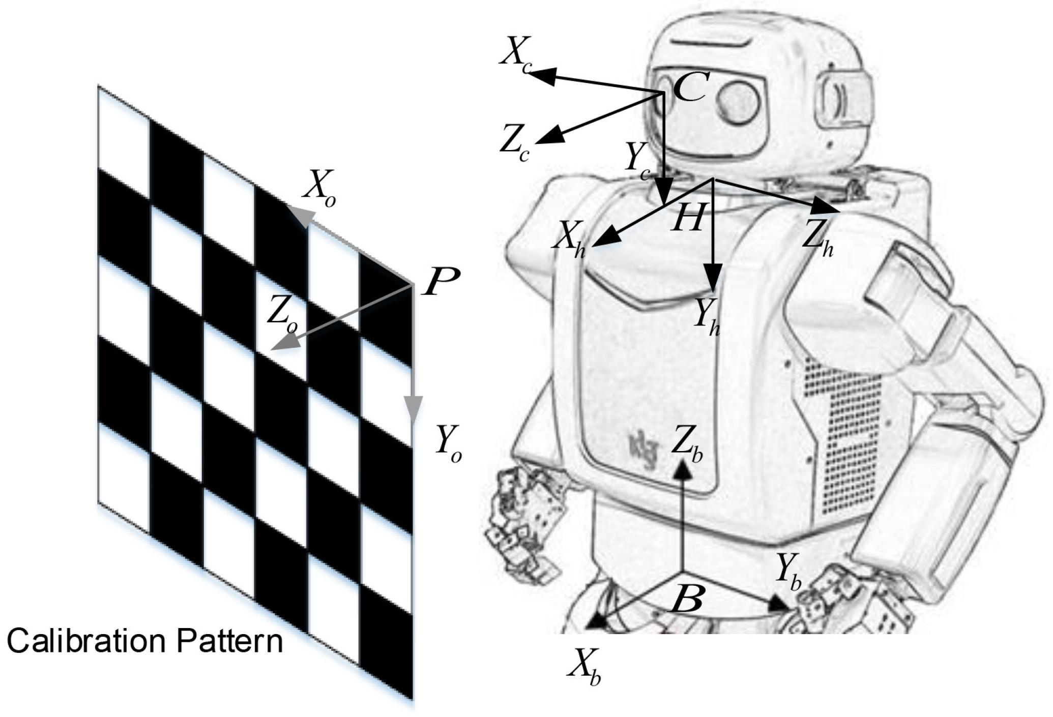 Sensors | Free Full-Text | Stereo Camera Head-Eye
