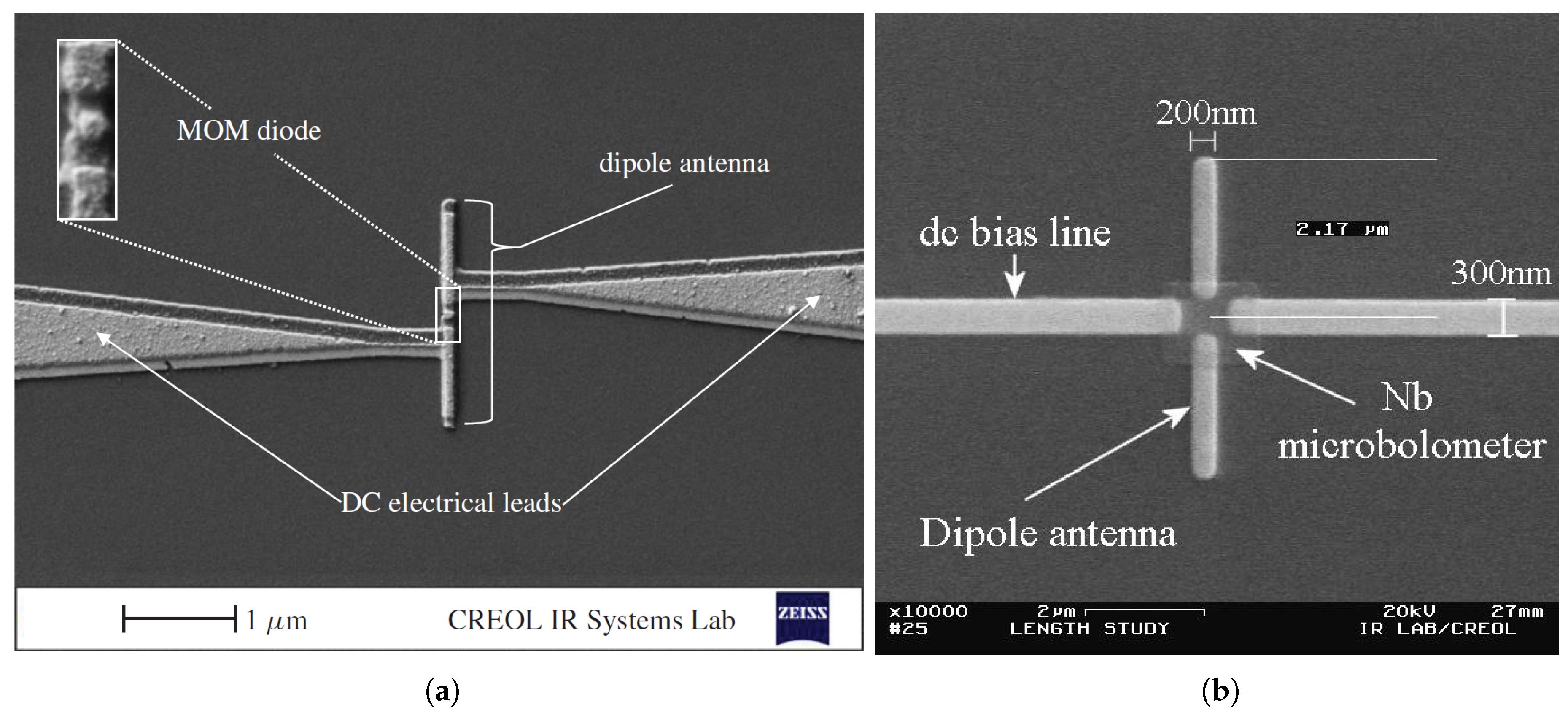 Sensors Free Full Text Nano Antenna Coupled Infrared Detector Design Ir Circuit Diagram No