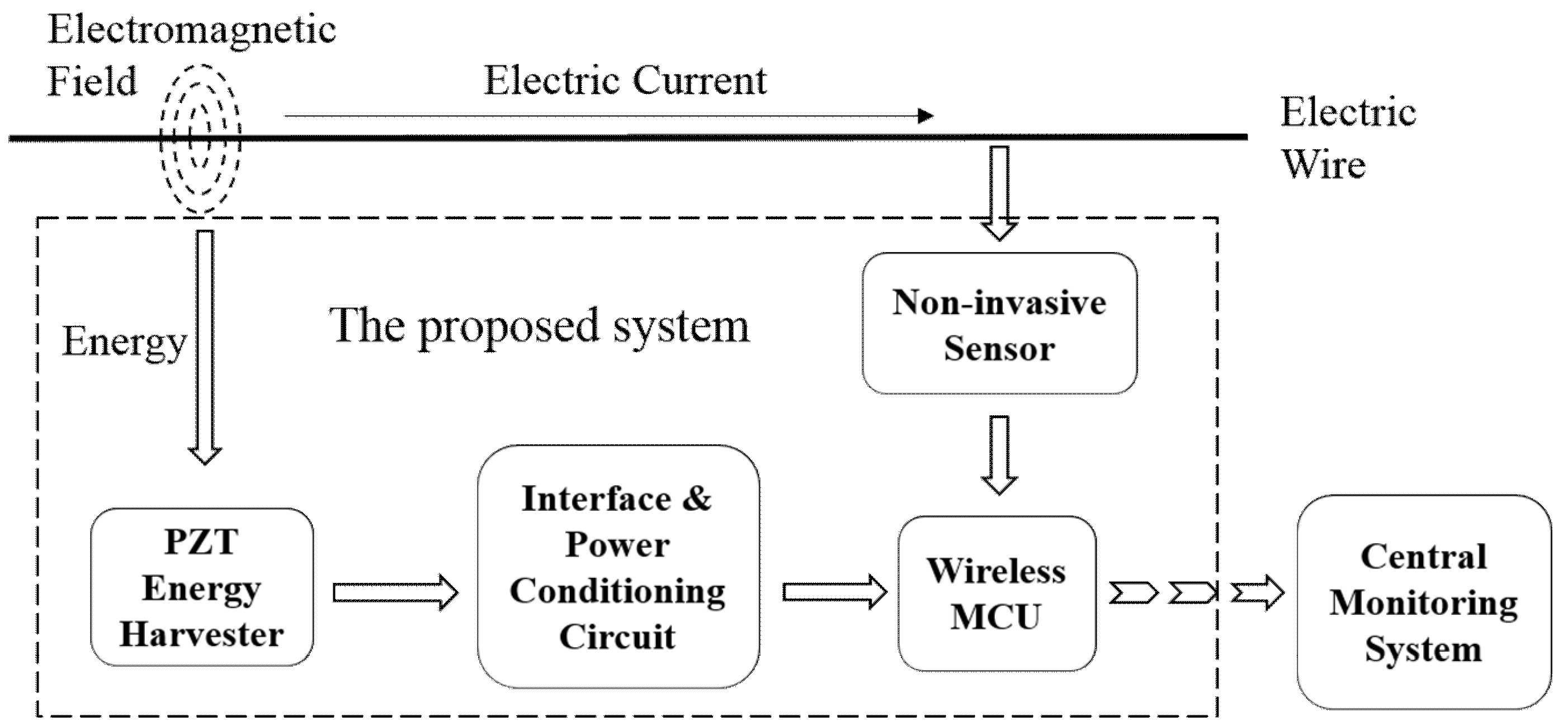 Sensors Free Full Text A Simple Wireless Sensor Node System For Series And Parallel Circuits No
